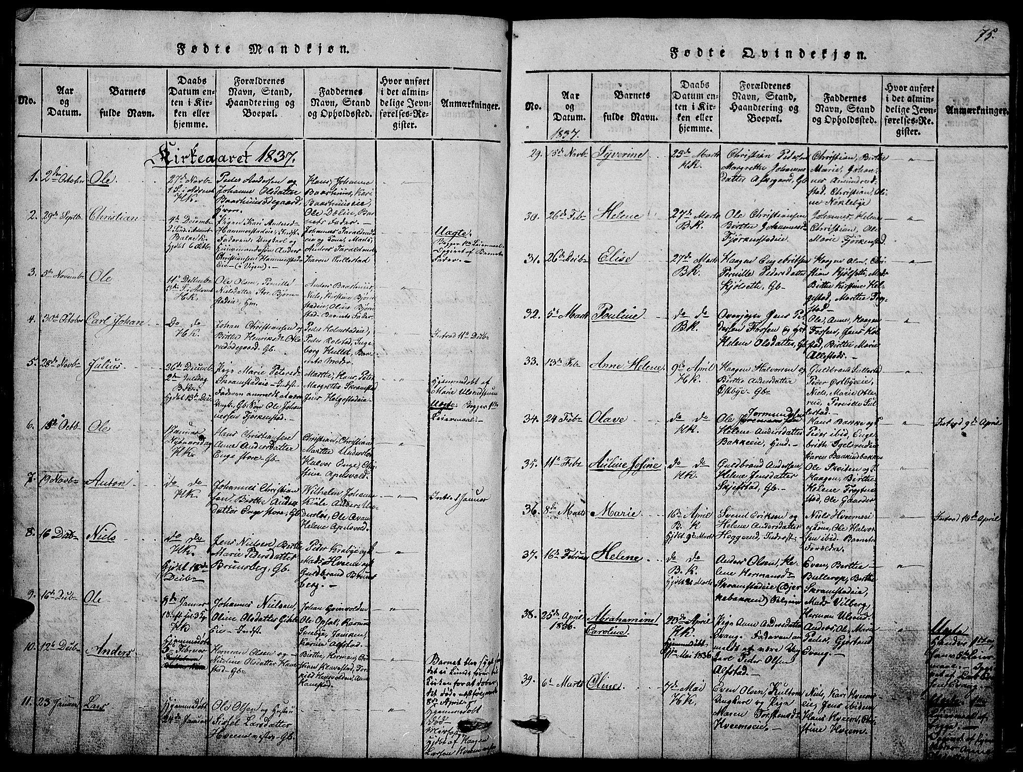 SAH, Østre Toten prestekontor, Klokkerbok nr. 1, 1827-1839, s. 75