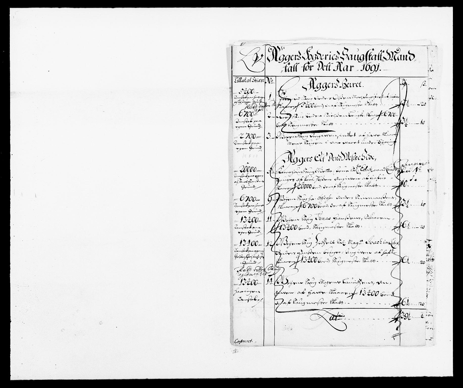 RA, Rentekammeret inntil 1814, Reviderte regnskaper, Fogderegnskap, R08/L0423: Fogderegnskap Aker, 1687-1689, s. 302