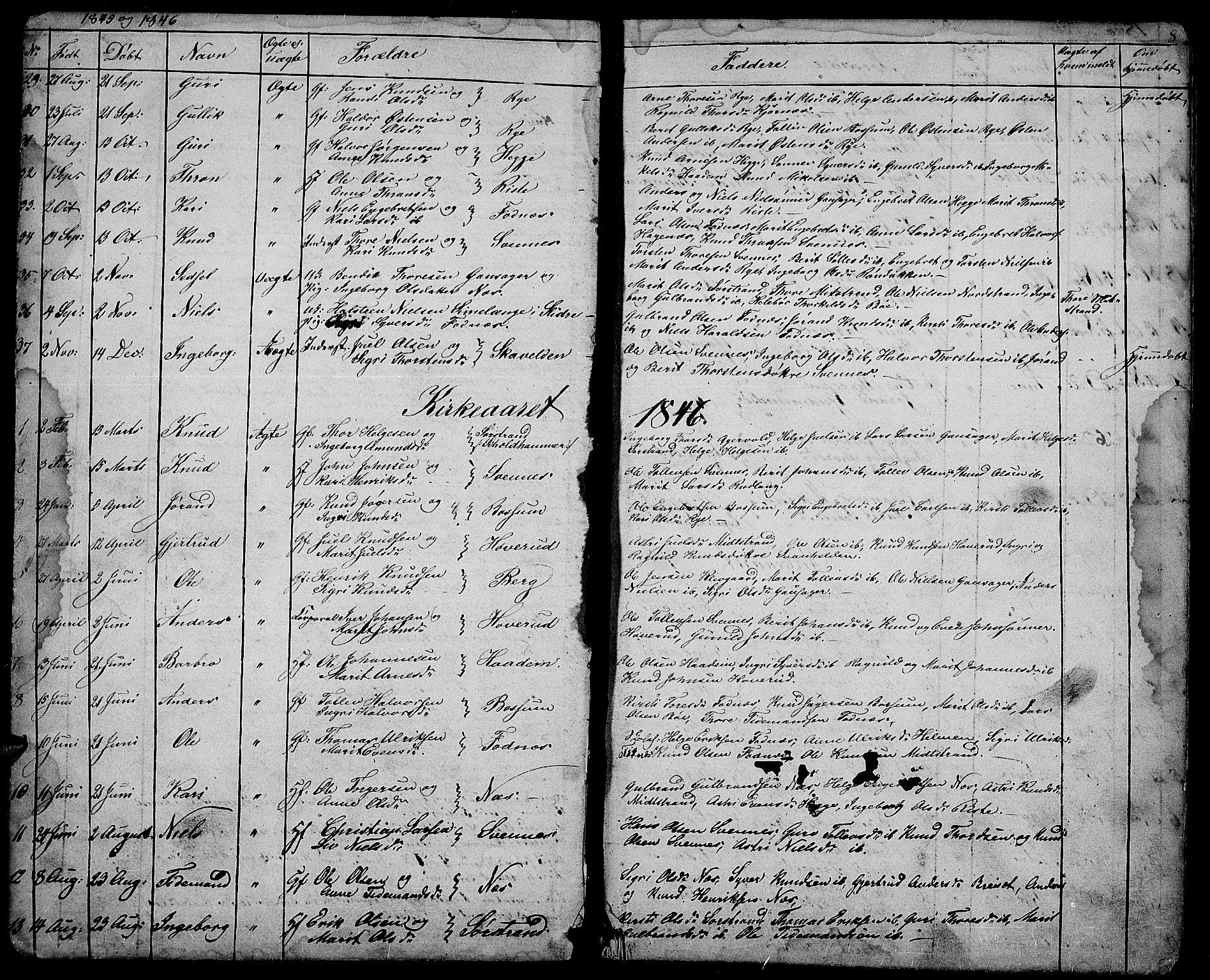 SAH, Nord-Aurdal prestekontor, Klokkerbok nr. 3, 1842-1882, s. 8a