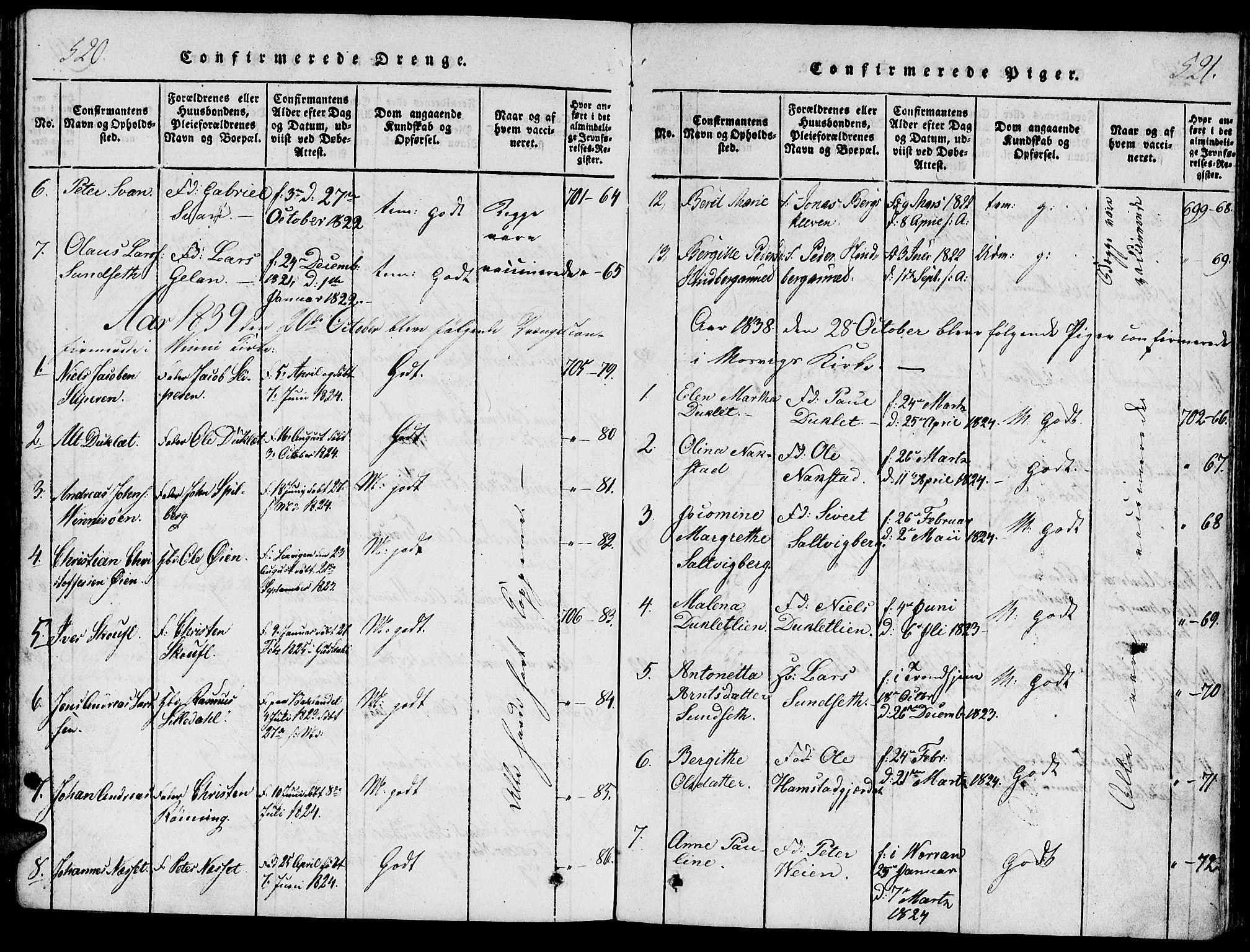SAT, Ministerialprotokoller, klokkerbøker og fødselsregistre - Nord-Trøndelag, 733/L0322: Ministerialbok nr. 733A01, 1817-1842, s. 520-521