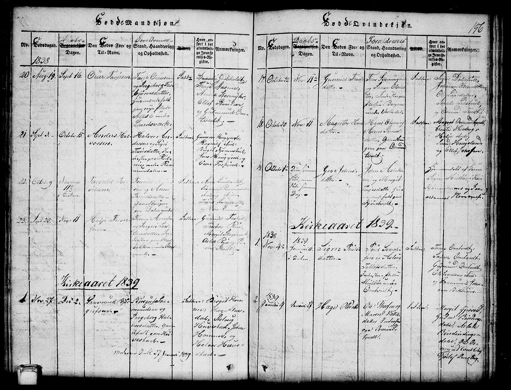 SAKO, Kviteseid kirkebøker, G/Gb/L0001: Klokkerbok nr. II 1, 1815-1842, s. 156