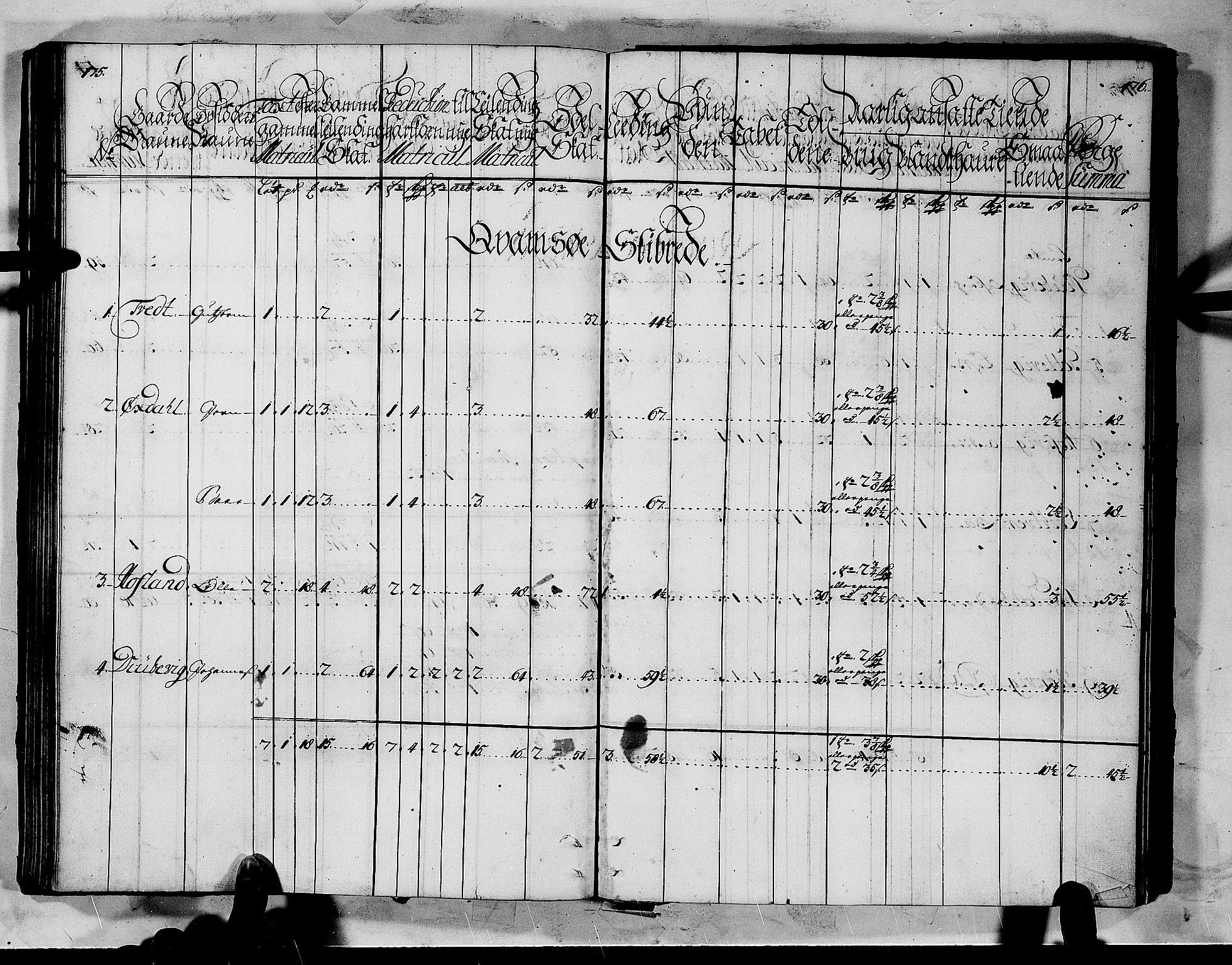 RA, Rentekammeret inntil 1814, Realistisk ordnet avdeling, N/Nb/Nbf/L0145: Ytre Sogn matrikkelprotokoll, 1723, s. 175-176