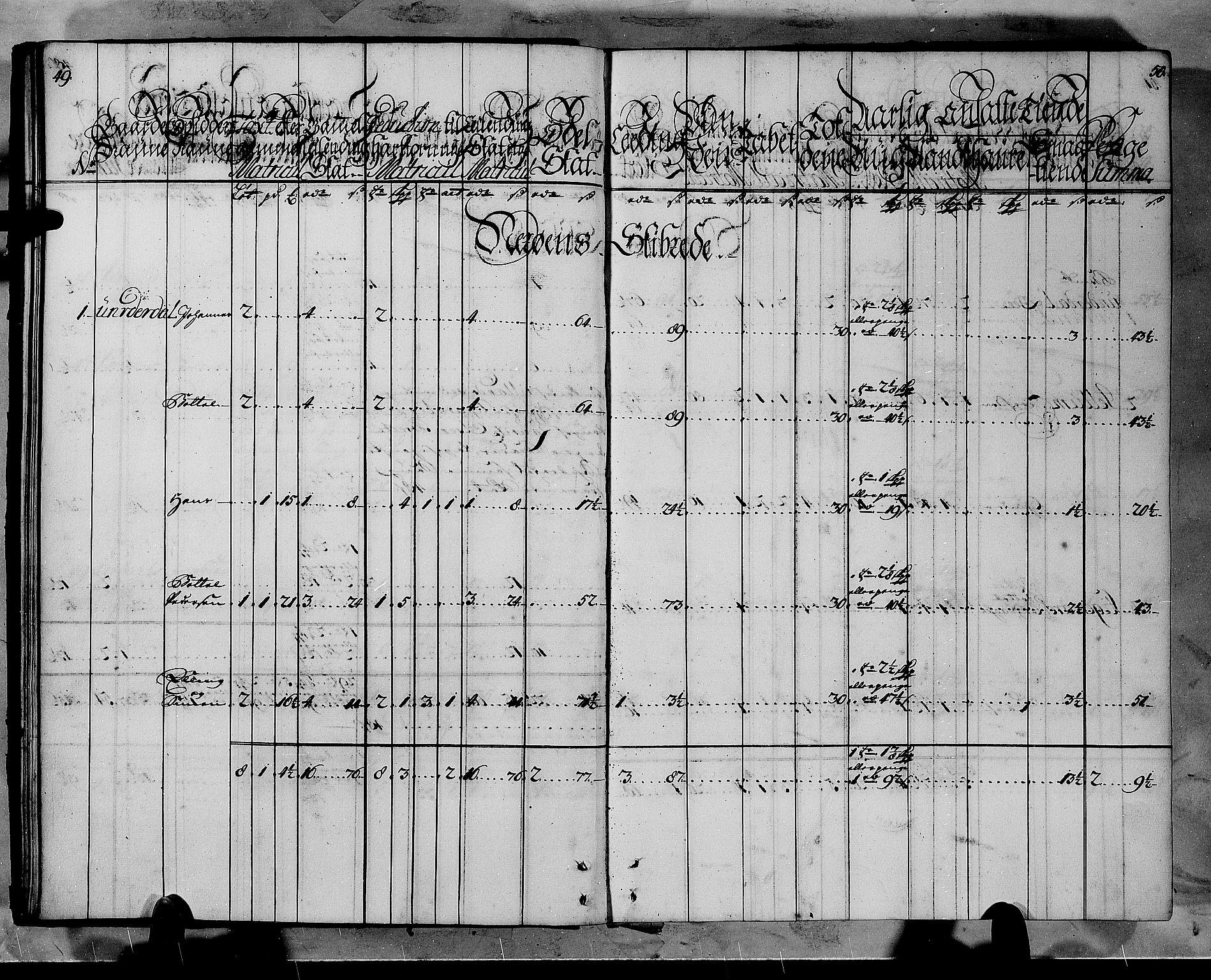 RA, Rentekammeret inntil 1814, Realistisk ordnet avdeling, N/Nb/Nbf/L0145: Ytre Sogn matrikkelprotokoll, 1723, s. 49-50
