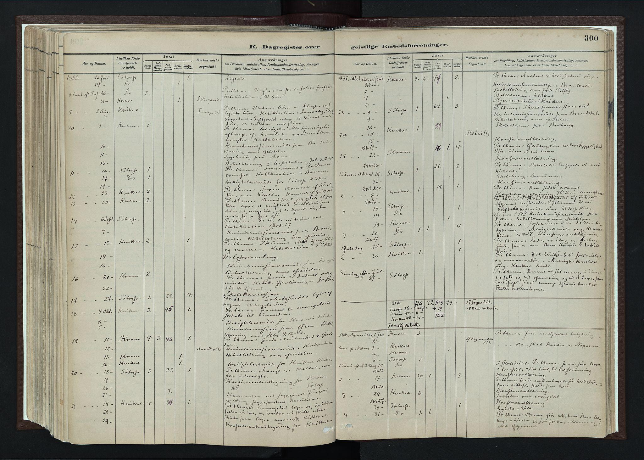 SAH, Nord-Fron prestekontor, Ministerialbok nr. 4, 1884-1914, s. 300