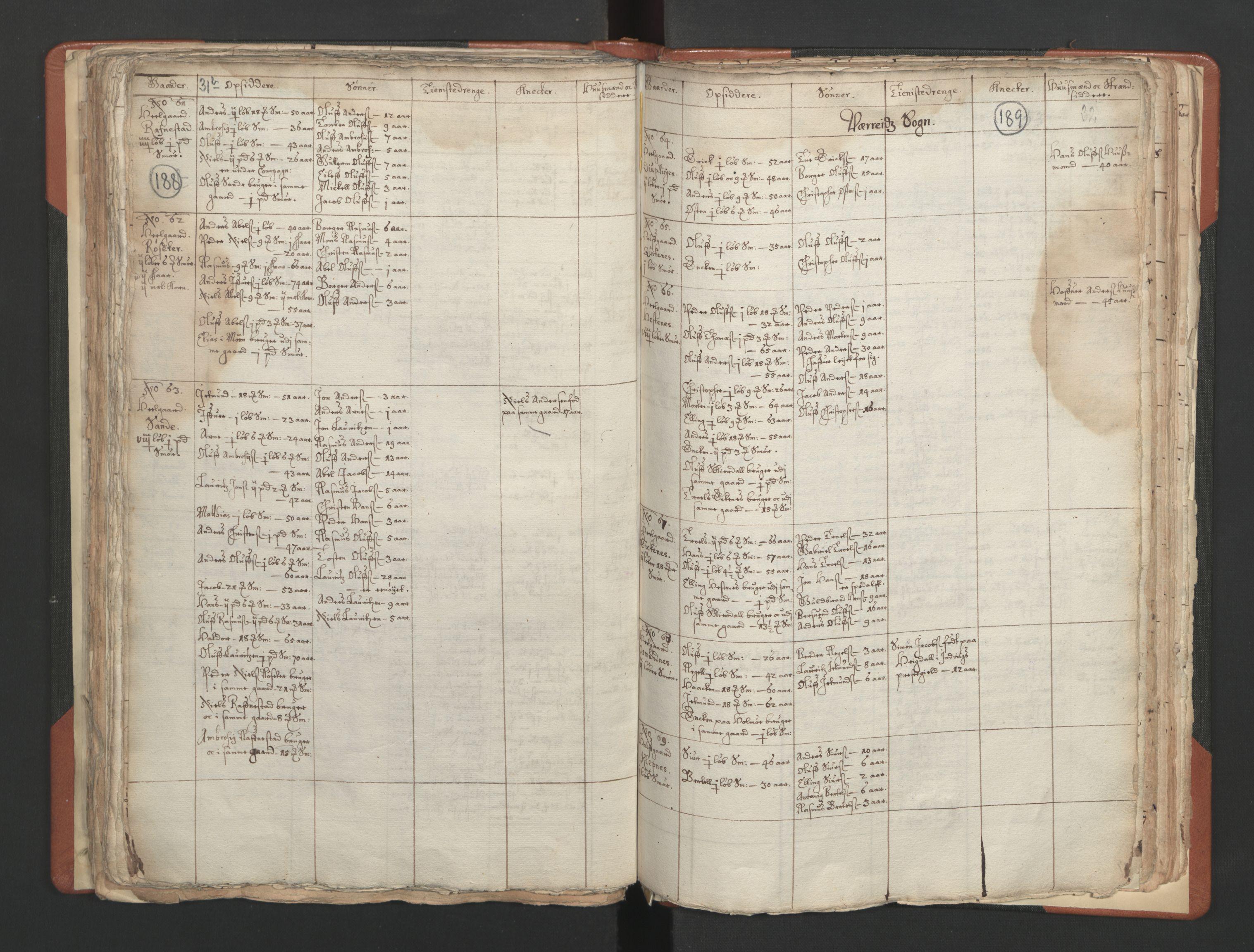 RA, Sogneprestenes manntall 1664-1666, nr. 25: Nordfjord prosti, 1664-1666, s. 188-189