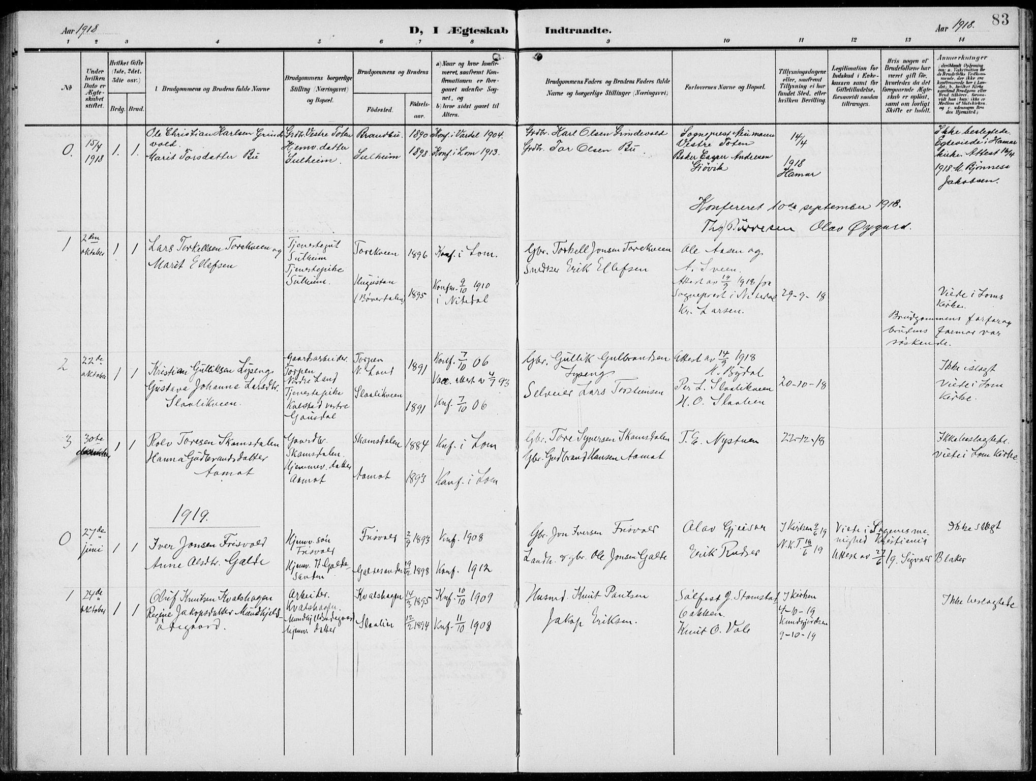 SAH, Lom prestekontor, L/L0007: Klokkerbok nr. 7, 1904-1938, s. 83
