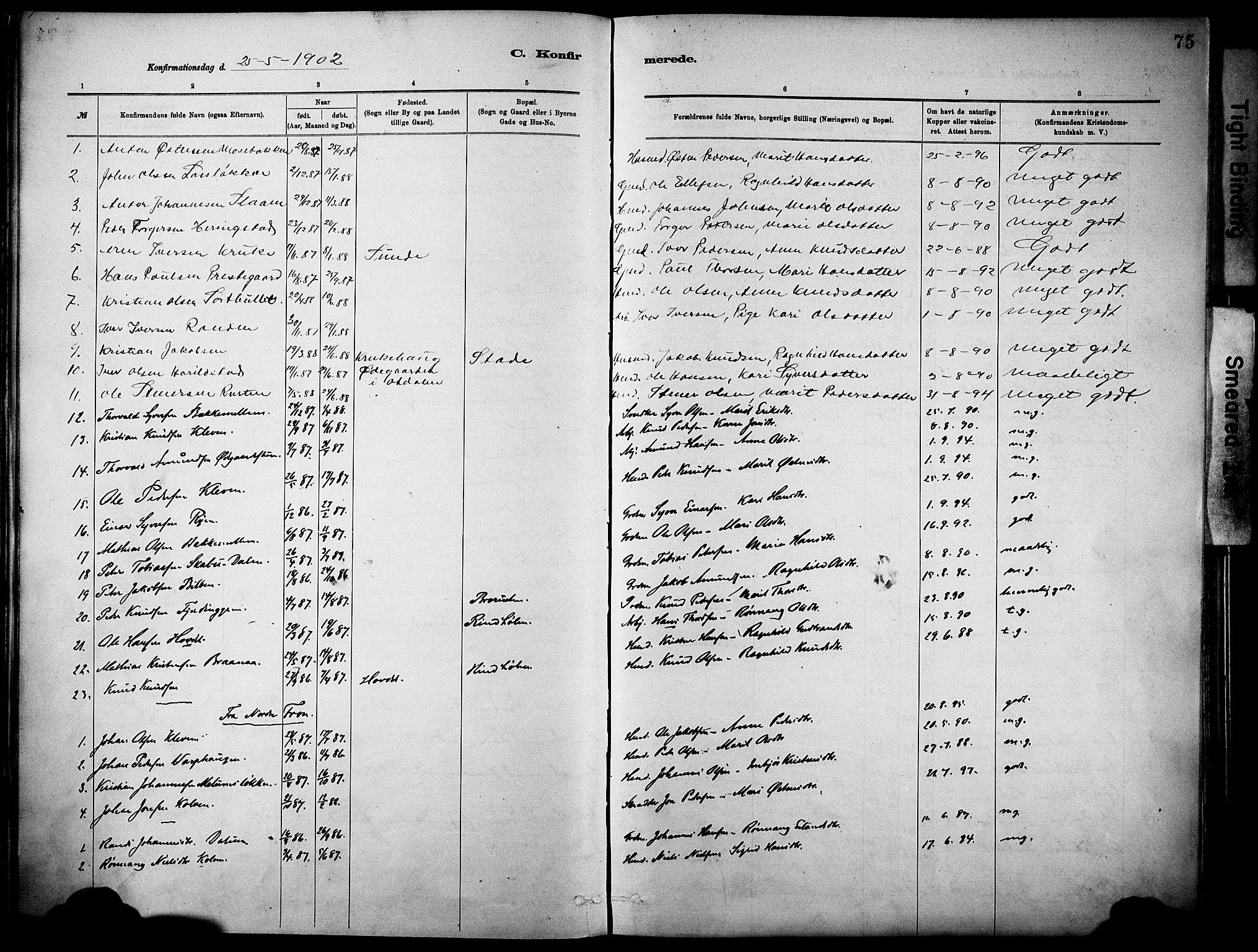 SAH, Vågå prestekontor, Ministerialbok nr. 10, 1887-1904, s. 75