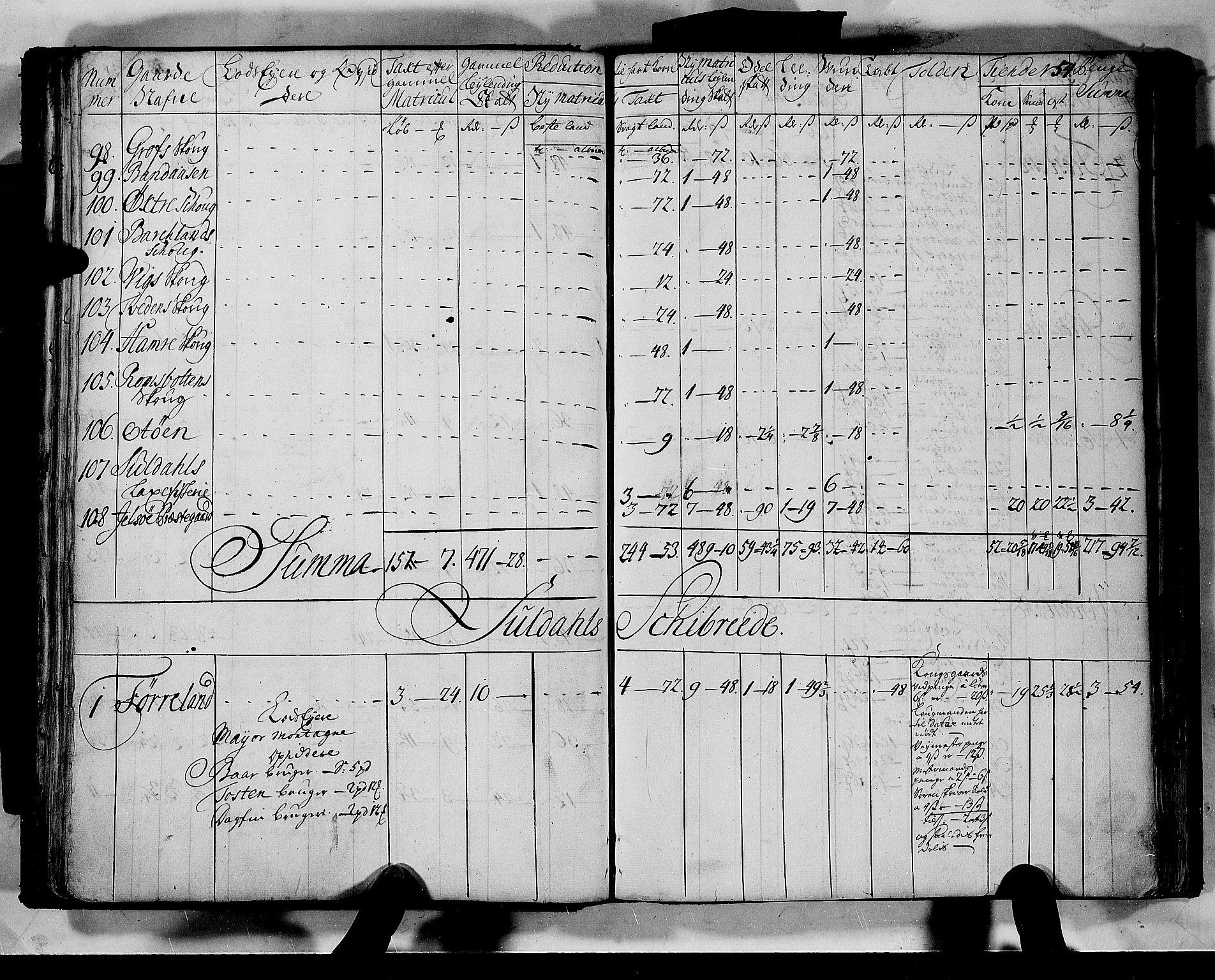 RA, Rentekammeret inntil 1814, Realistisk ordnet avdeling, N/Nb/Nbf/L0133b: Ryfylke matrikkelprotokoll, 1723, s. 53b-54a