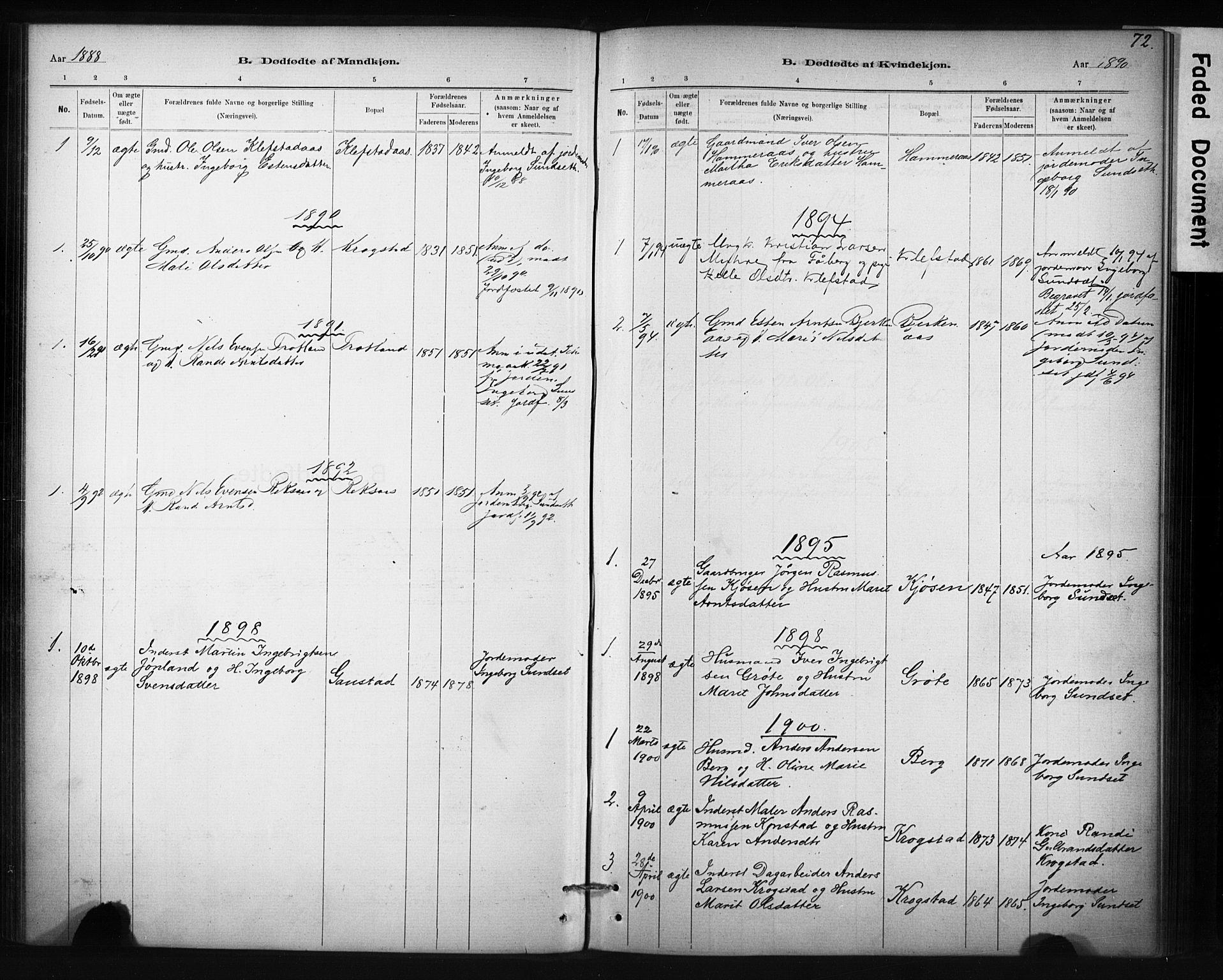 SAT, Ministerialprotokoller, klokkerbøker og fødselsregistre - Sør-Trøndelag, 694/L1127: Ministerialbok nr. 694A01, 1887-1905, s. 72