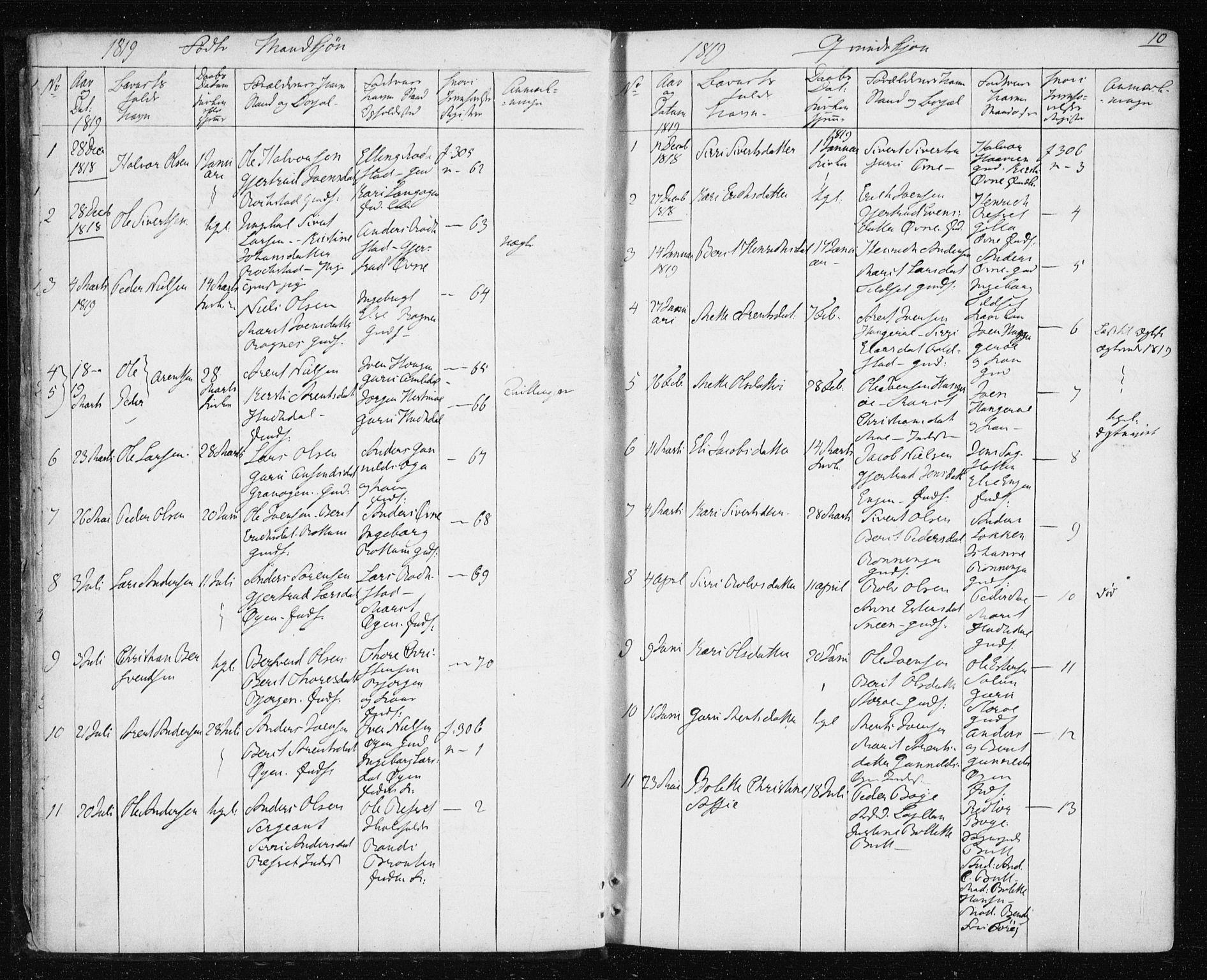 SAT, Ministerialprotokoller, klokkerbøker og fødselsregistre - Sør-Trøndelag, 687/L1017: Klokkerbok nr. 687C01, 1816-1837, s. 10