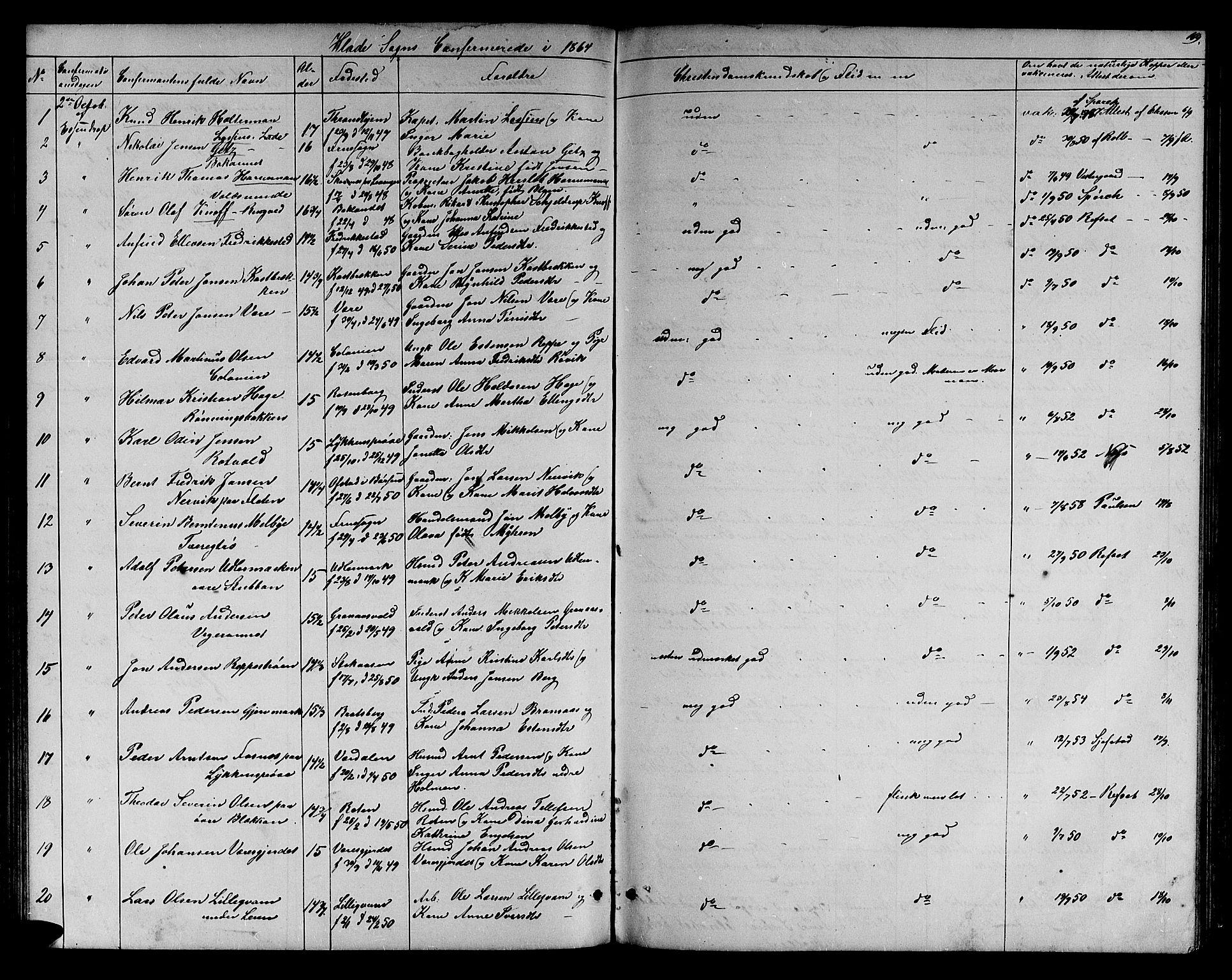 SAT, Ministerialprotokoller, klokkerbøker og fødselsregistre - Sør-Trøndelag, 606/L0311: Klokkerbok nr. 606C07, 1860-1877, s. 169