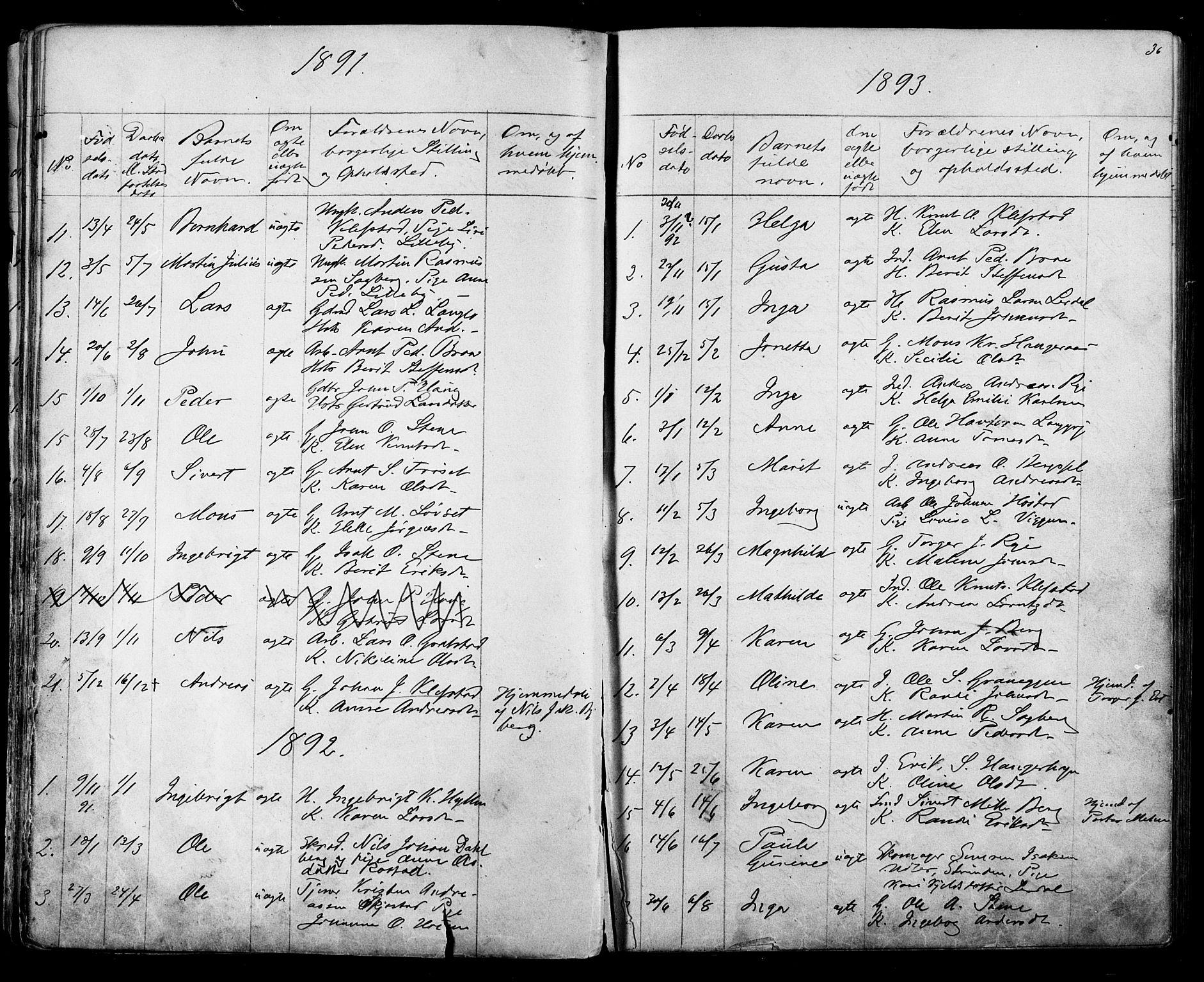 SAT, Ministerialprotokoller, klokkerbøker og fødselsregistre - Sør-Trøndelag, 612/L0387: Klokkerbok nr. 612C03, 1874-1908, s. 36