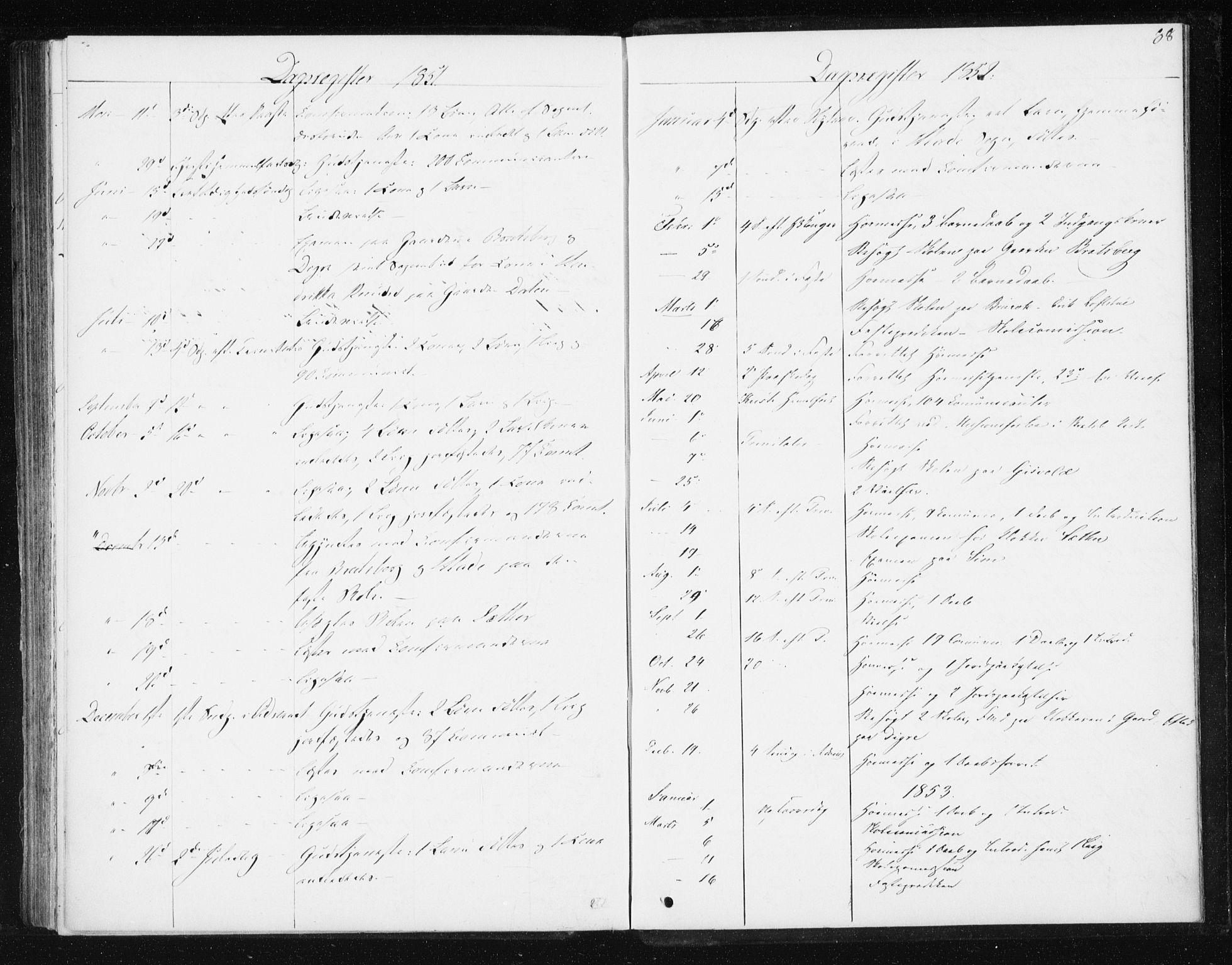 SAT, Ministerialprotokoller, klokkerbøker og fødselsregistre - Sør-Trøndelag, 608/L0332: Ministerialbok nr. 608A01, 1848-1861, s. 88