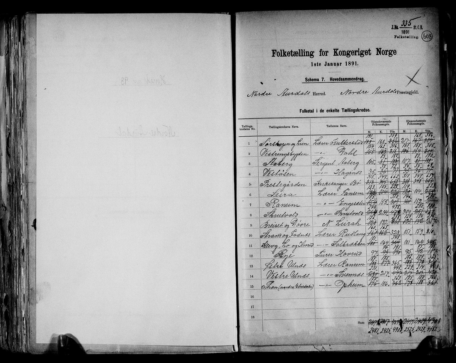 RA, Folketelling 1891 for 0542 Nord-Aurdal herred, 1891, s. 2