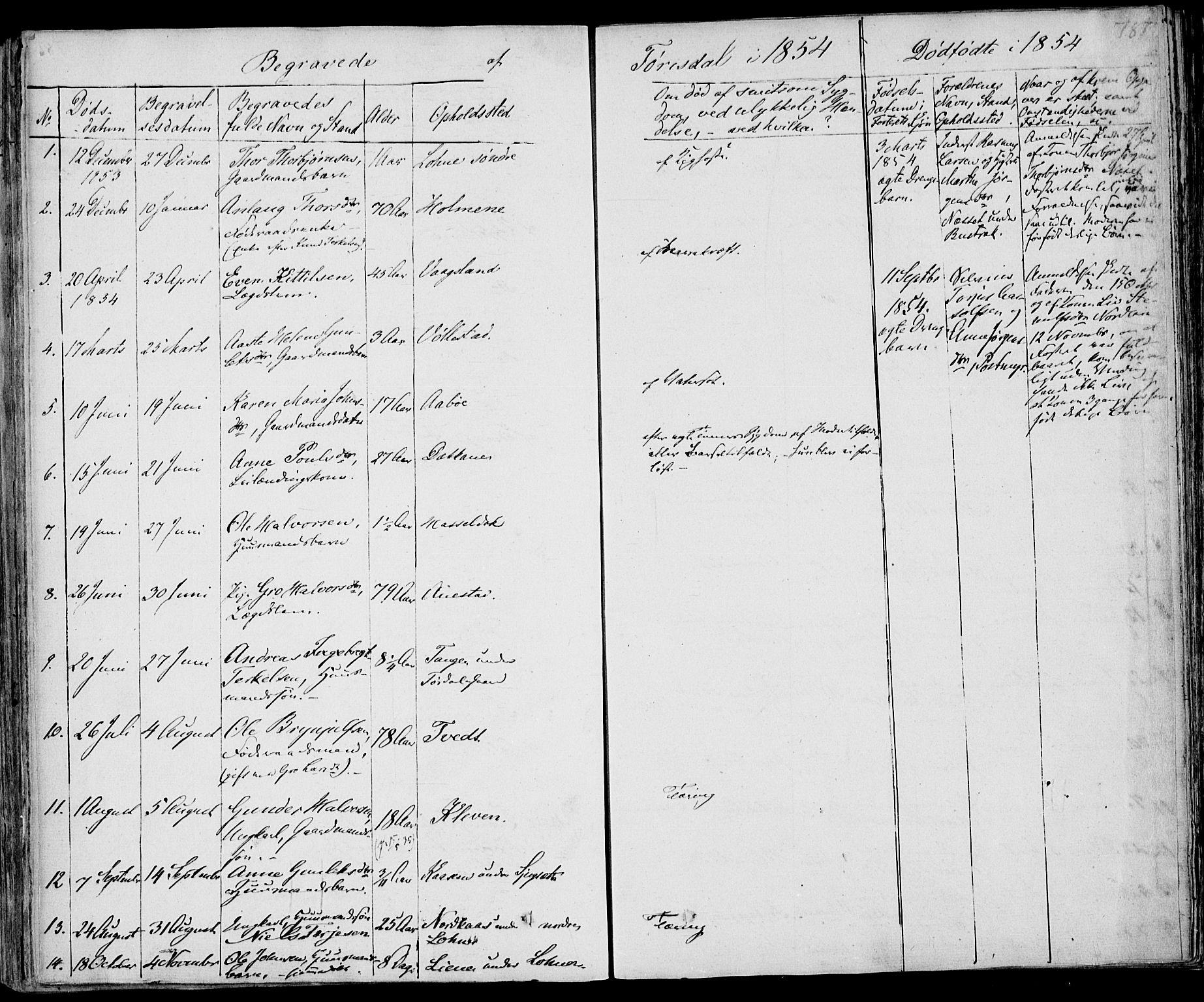 SAKO, Drangedal kirkebøker, F/Fa/L0007b: Ministerialbok nr. 7b, 1837-1856, s. 787