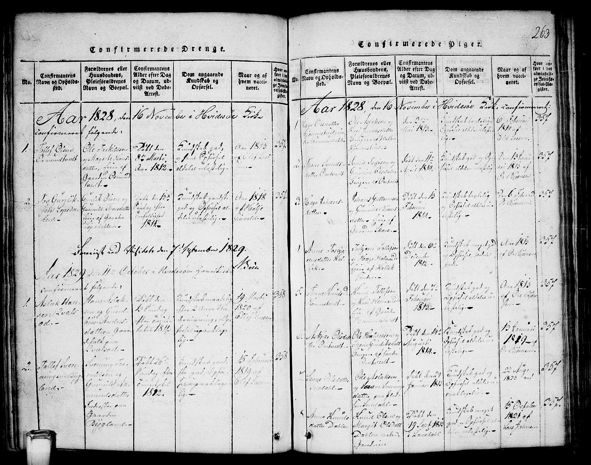 SAKO, Kviteseid kirkebøker, G/Gb/L0001: Klokkerbok nr. II 1, 1815-1842, s. 263