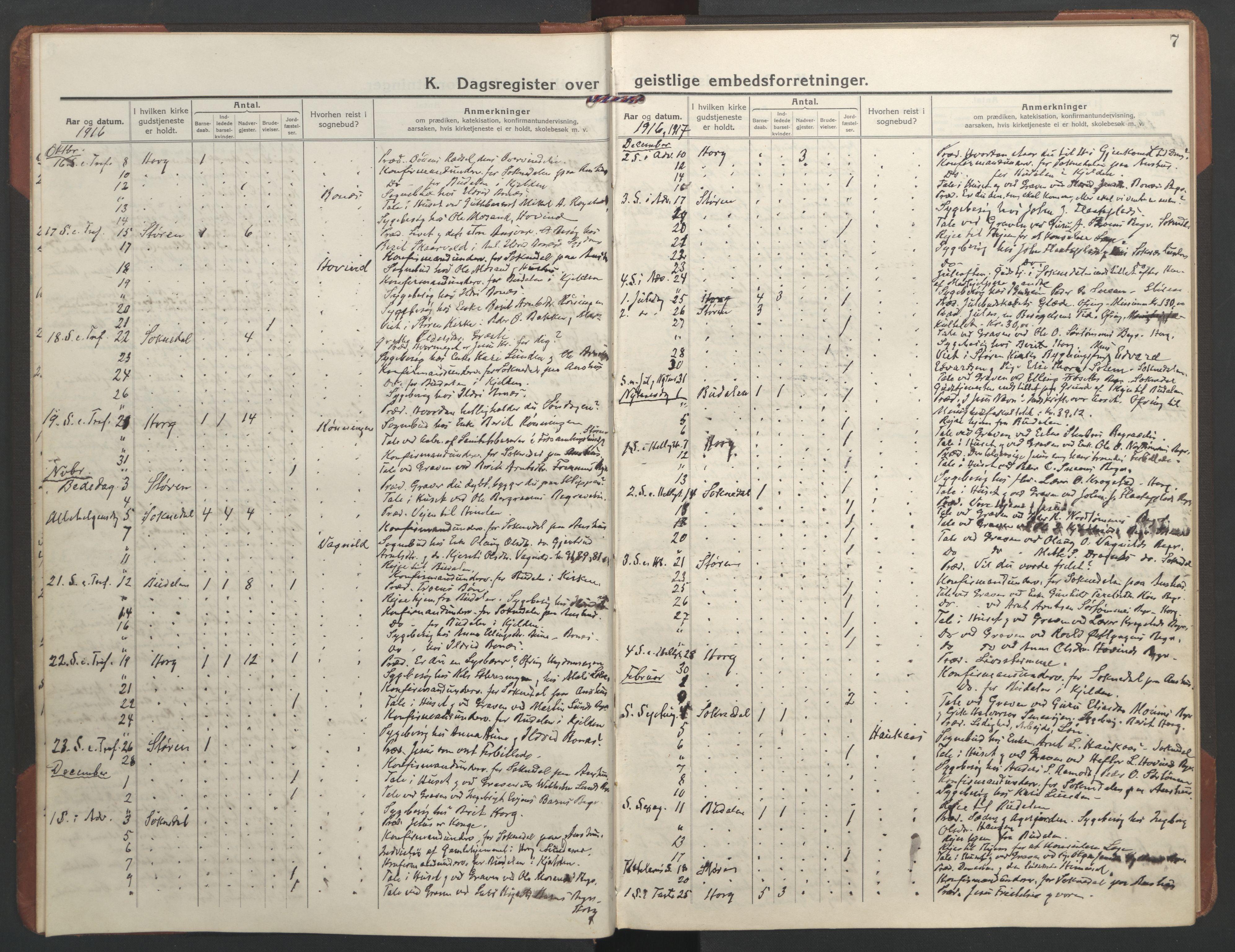 SAT, Ministerialprotokoller, klokkerbøker og fødselsregistre - Sør-Trøndelag, 687/L1013: Dagregister nr. 687B02, 1914-1936, s. 7