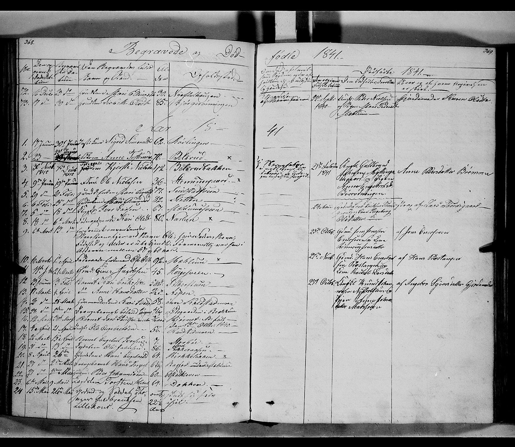 SAH, Ringebu prestekontor, Ministerialbok nr. 5, 1839-1848, s. 368-369