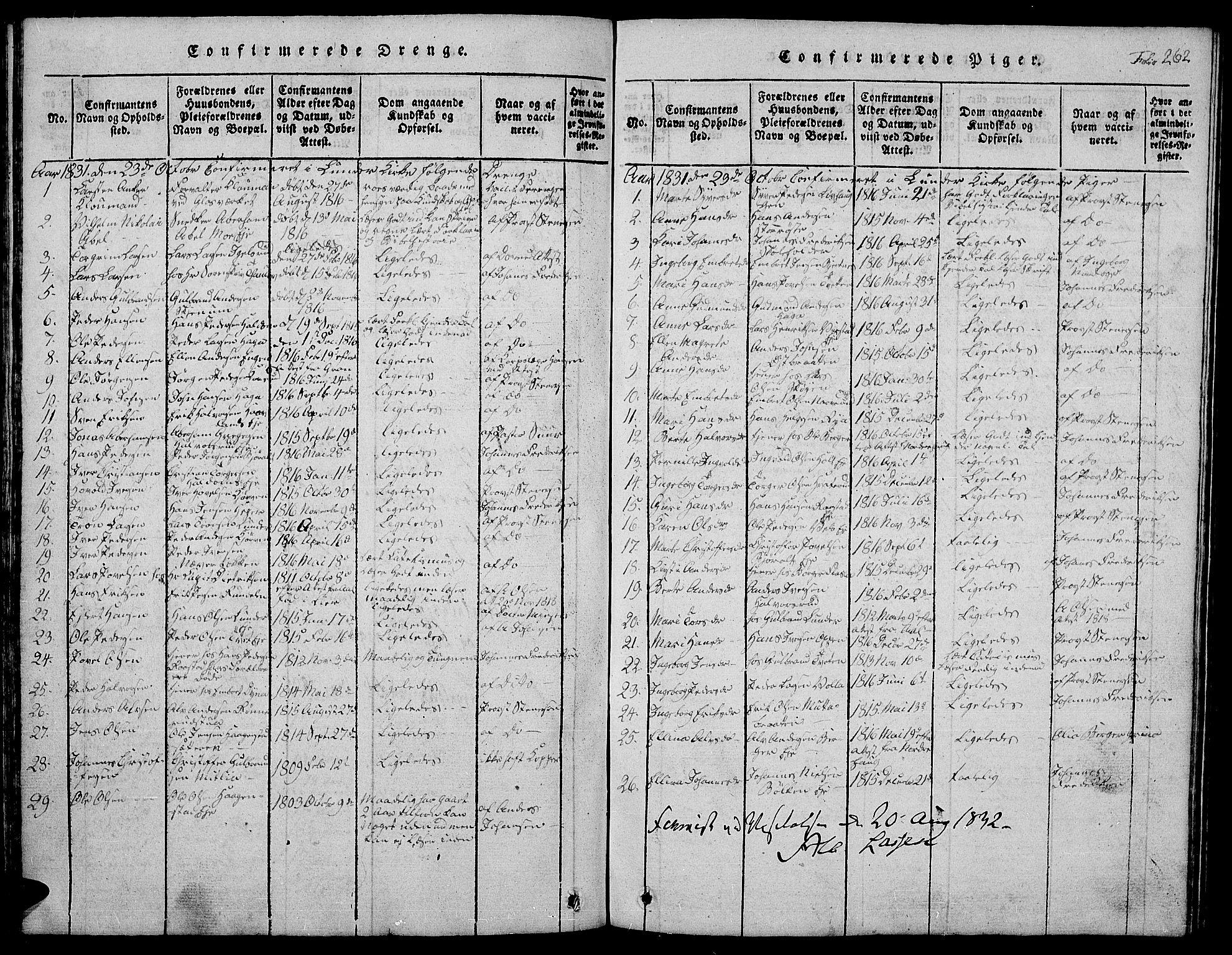 SAH, Jevnaker prestekontor, Klokkerbok nr. 1, 1815-1837, s. 262