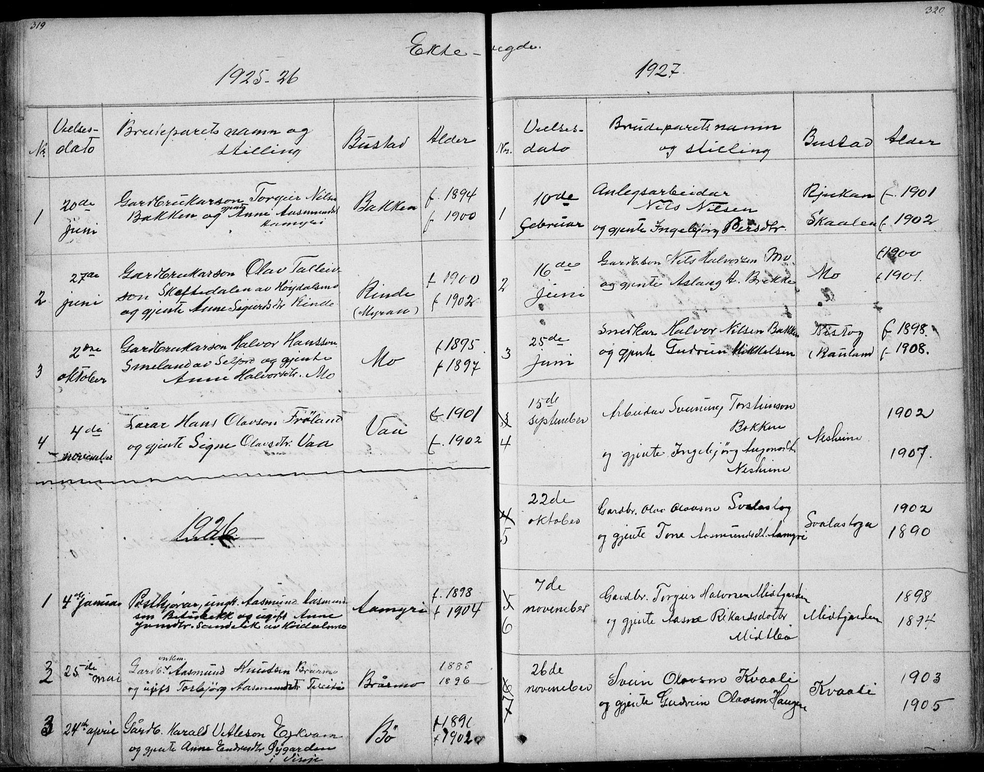 SAKO, Rauland kirkebøker, G/Ga/L0002: Klokkerbok nr. I 2, 1849-1935, s. 319-320