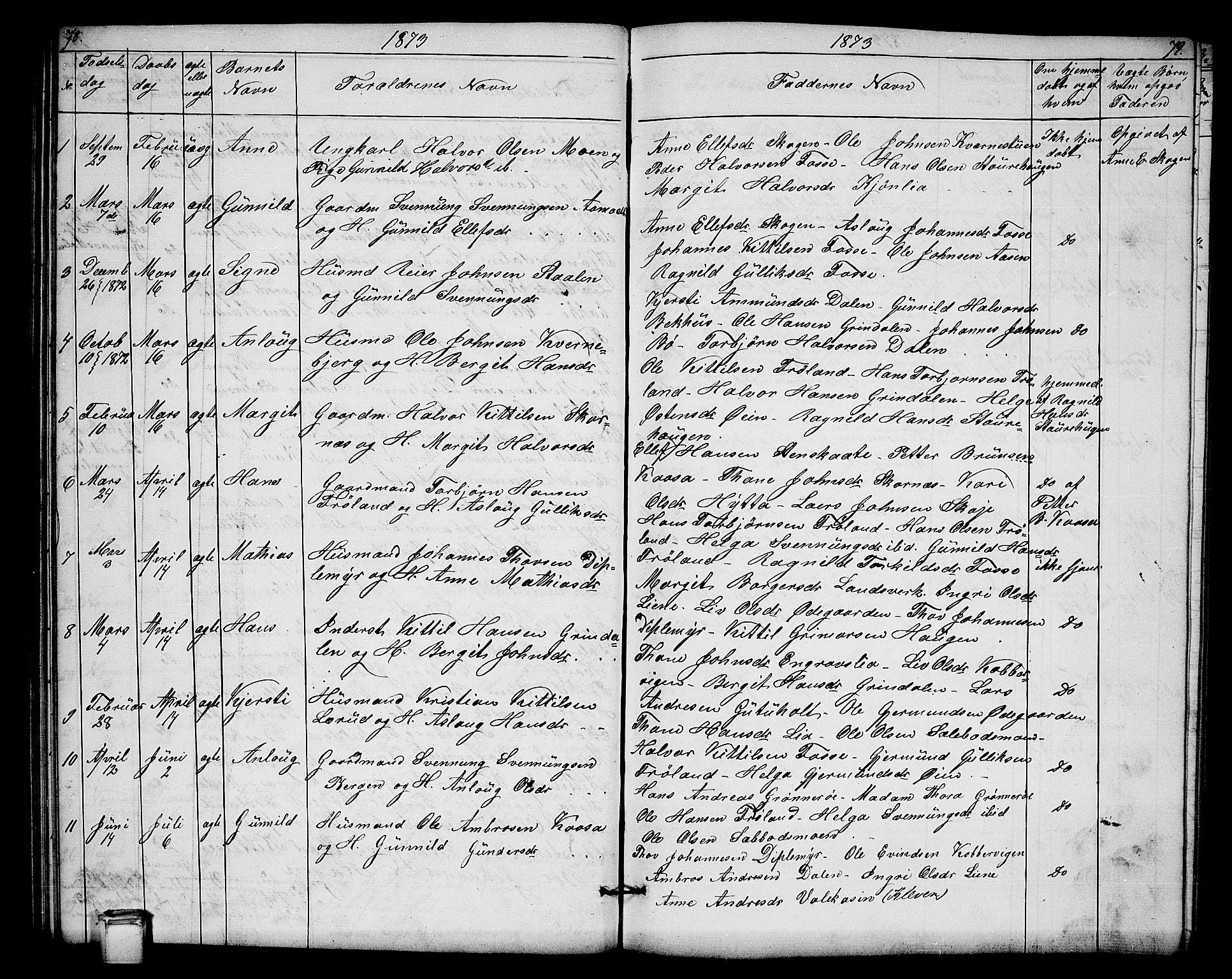 SAKO, Hjartdal kirkebøker, G/Gb/L0002: Klokkerbok nr. II 2, 1854-1884, s. 78-79