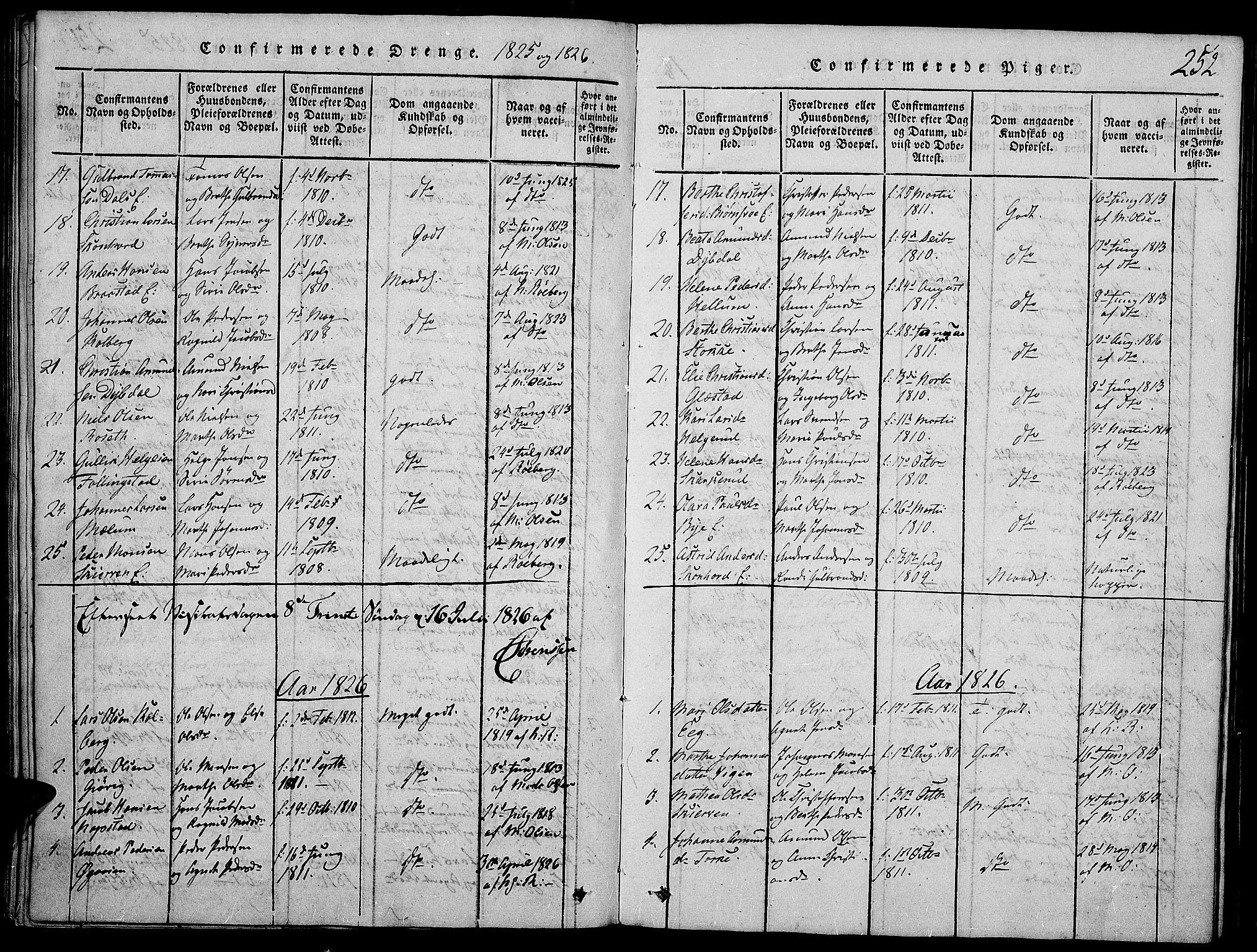 SAH, Vardal prestekontor, H/Ha/Haa/L0004: Ministerialbok nr. 4, 1814-1831, s. 252