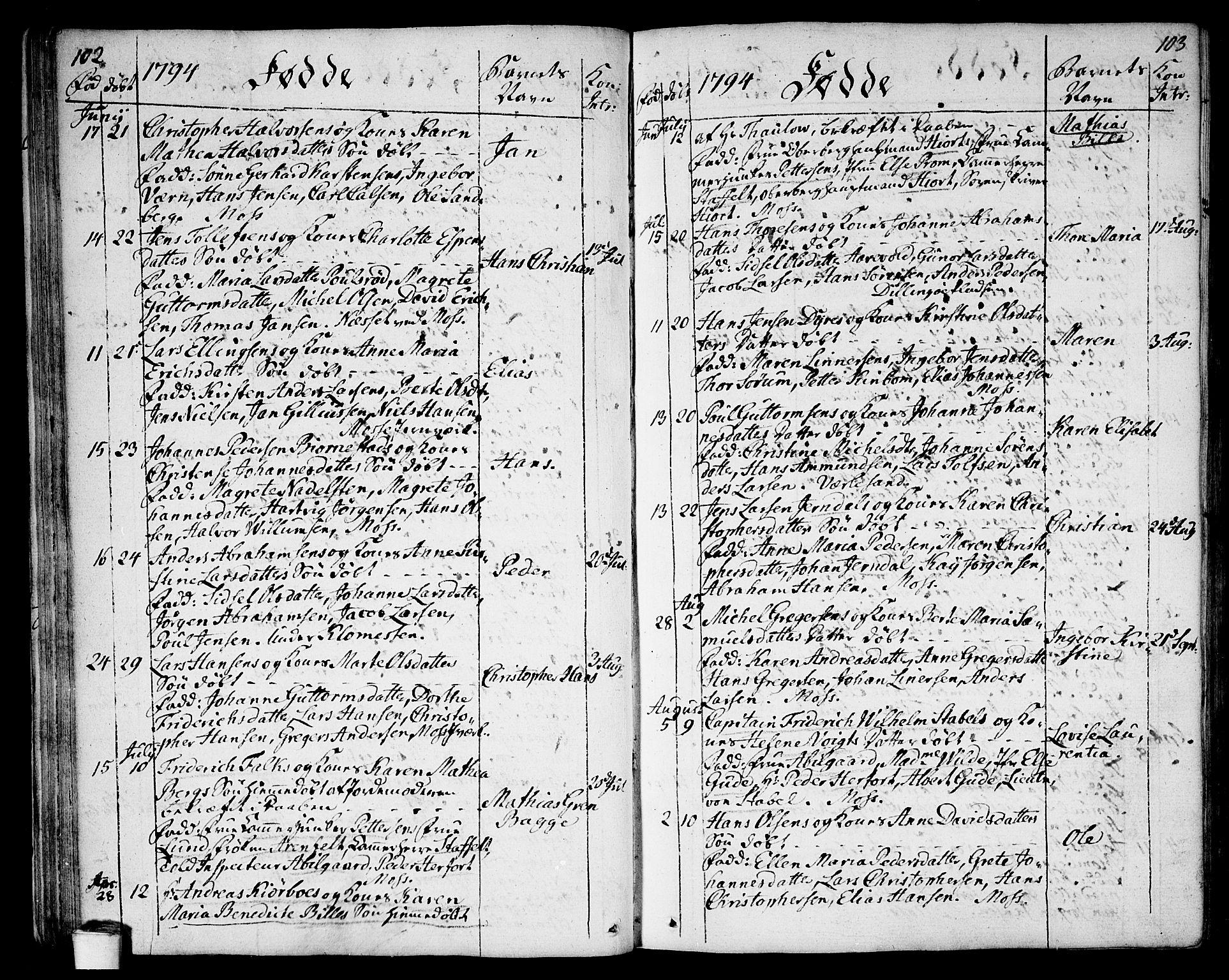 SAO, Moss prestekontor Kirkebøker, F/Fa/Faa/L0004: Ministerialbok nr. I 4, 1784-1808, s. 102-103