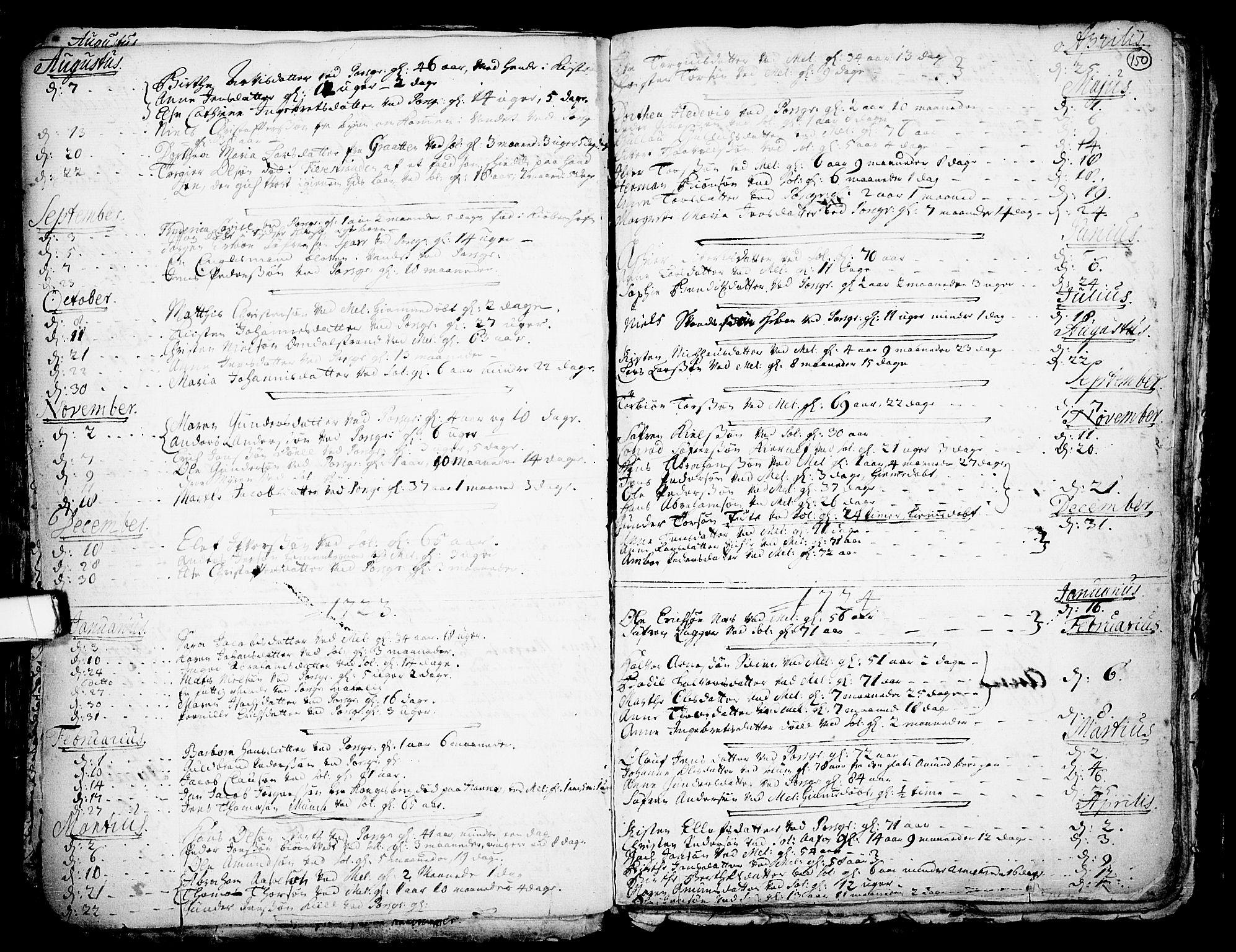 SAKO, Solum kirkebøker, F/Fa/L0002: Ministerialbok nr. I 2, 1713-1761, s. 150