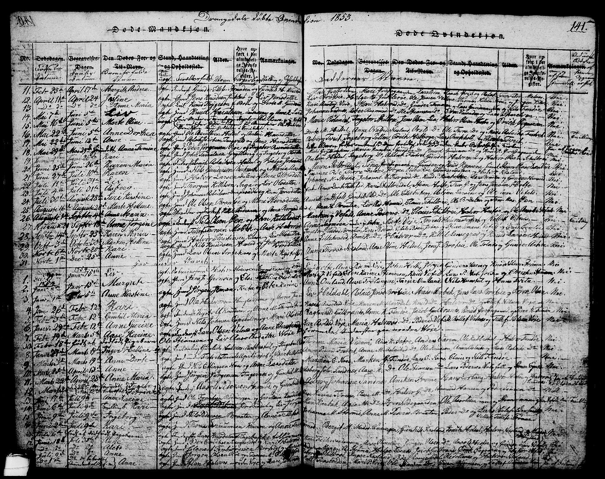 SAKO, Drangedal kirkebøker, G/Ga/L0001: Klokkerbok nr. I 1 /1, 1814-1856, s. 141