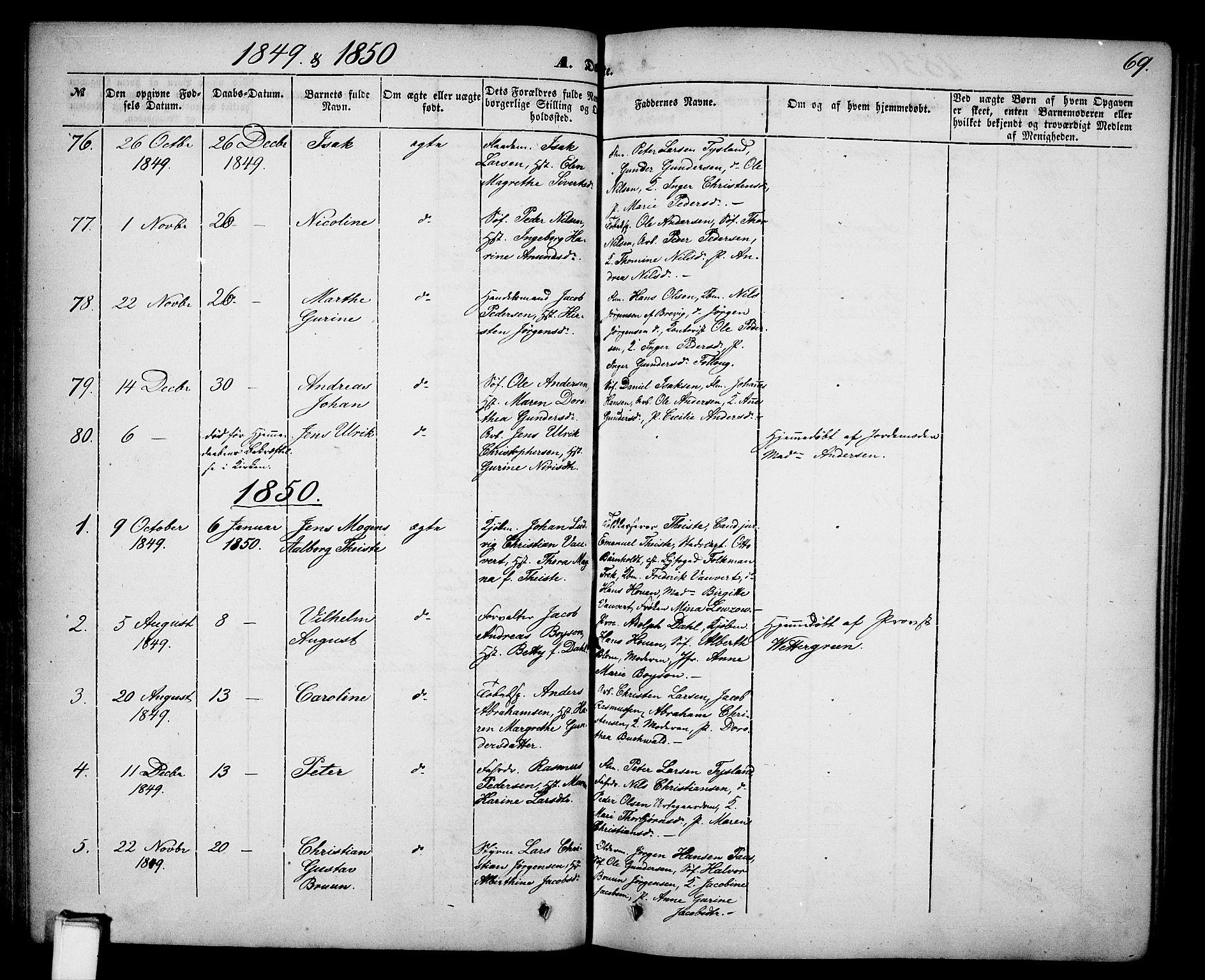SAKO, Skien kirkebøker, G/Ga/L0004: Klokkerbok nr. 4, 1843-1867, s. 69