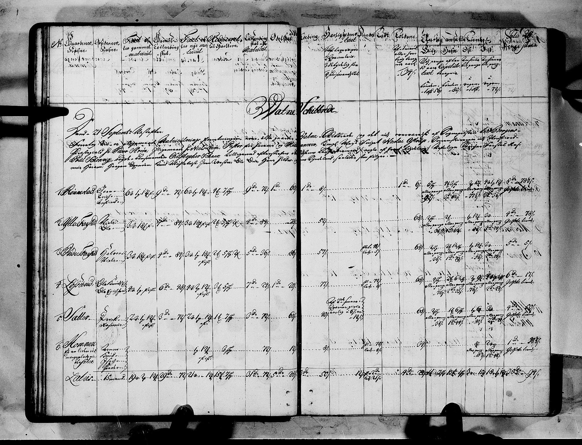 RA, Rentekammeret inntil 1814, Realistisk ordnet avdeling, N/Nb/Nbf/L0151: Sunnmøre matrikkelprotokoll, 1724, s. 27b-28a