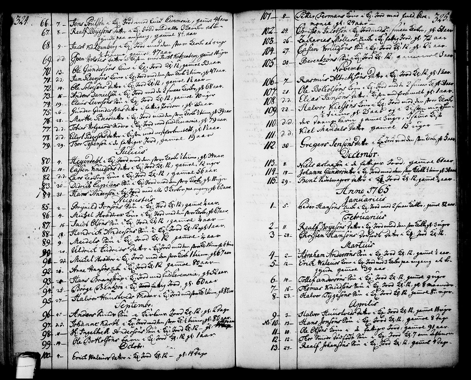 SAKO, Skien kirkebøker, F/Fa/L0003: Ministerialbok nr. 3, 1755-1791, s. 324-325