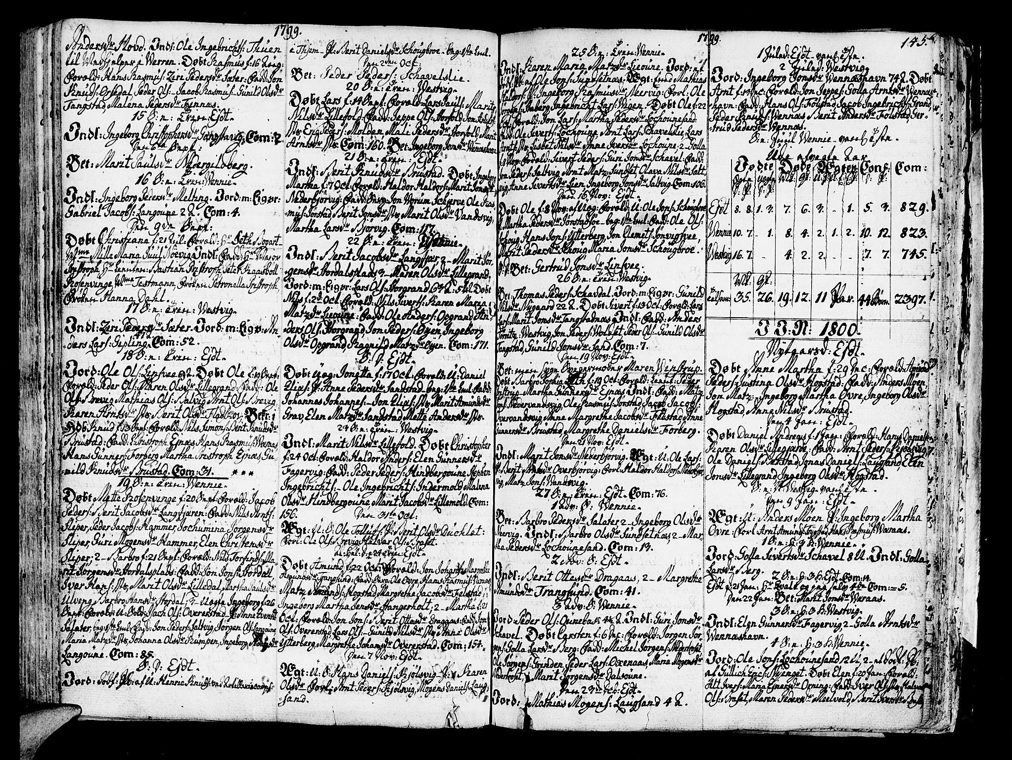 SAT, Ministerialprotokoller, klokkerbøker og fødselsregistre - Nord-Trøndelag, 722/L0216: Ministerialbok nr. 722A03, 1756-1816, s. 145
