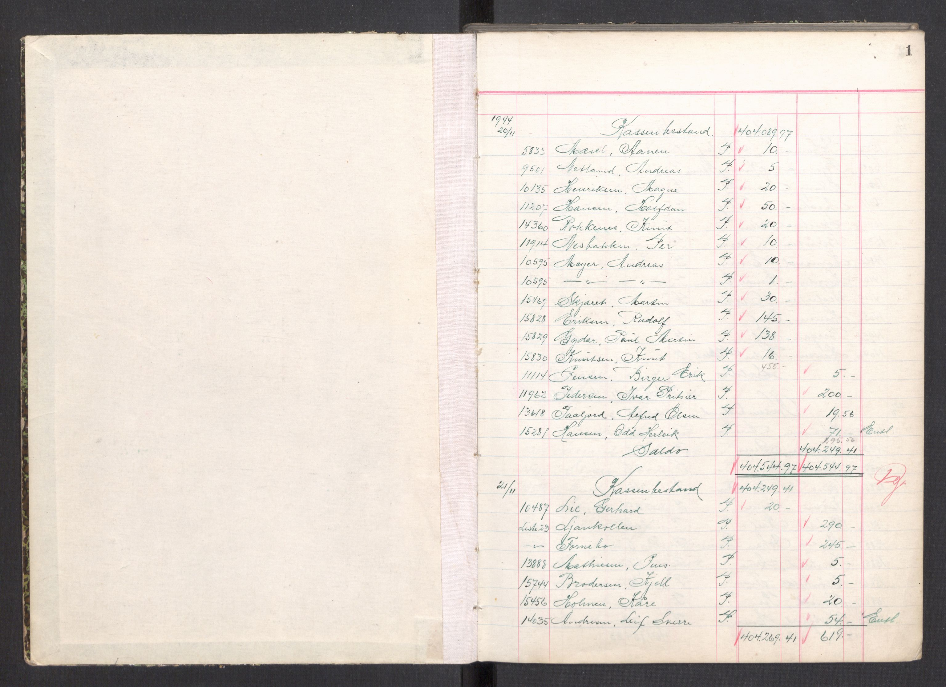 RA, Befehlshaber der Sicherheitspolizei und des SD, F/Fa/Faa/L0026: Kassenbuch. Oversikt over kontanter avlevert av fangene , 1944-1945