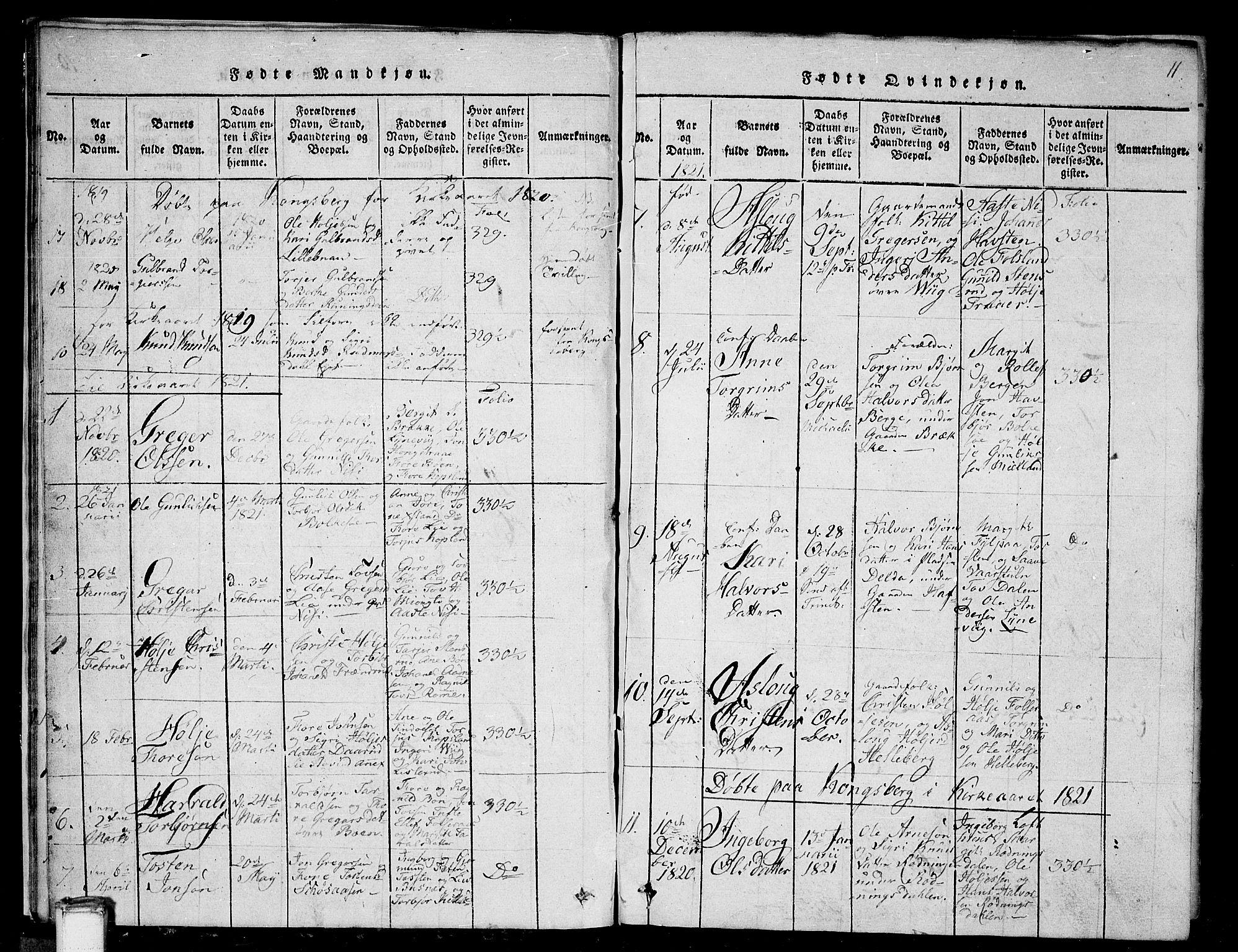SAKO, Gransherad kirkebøker, G/Ga/L0001: Klokkerbok nr. I 1, 1815-1842, s. 11