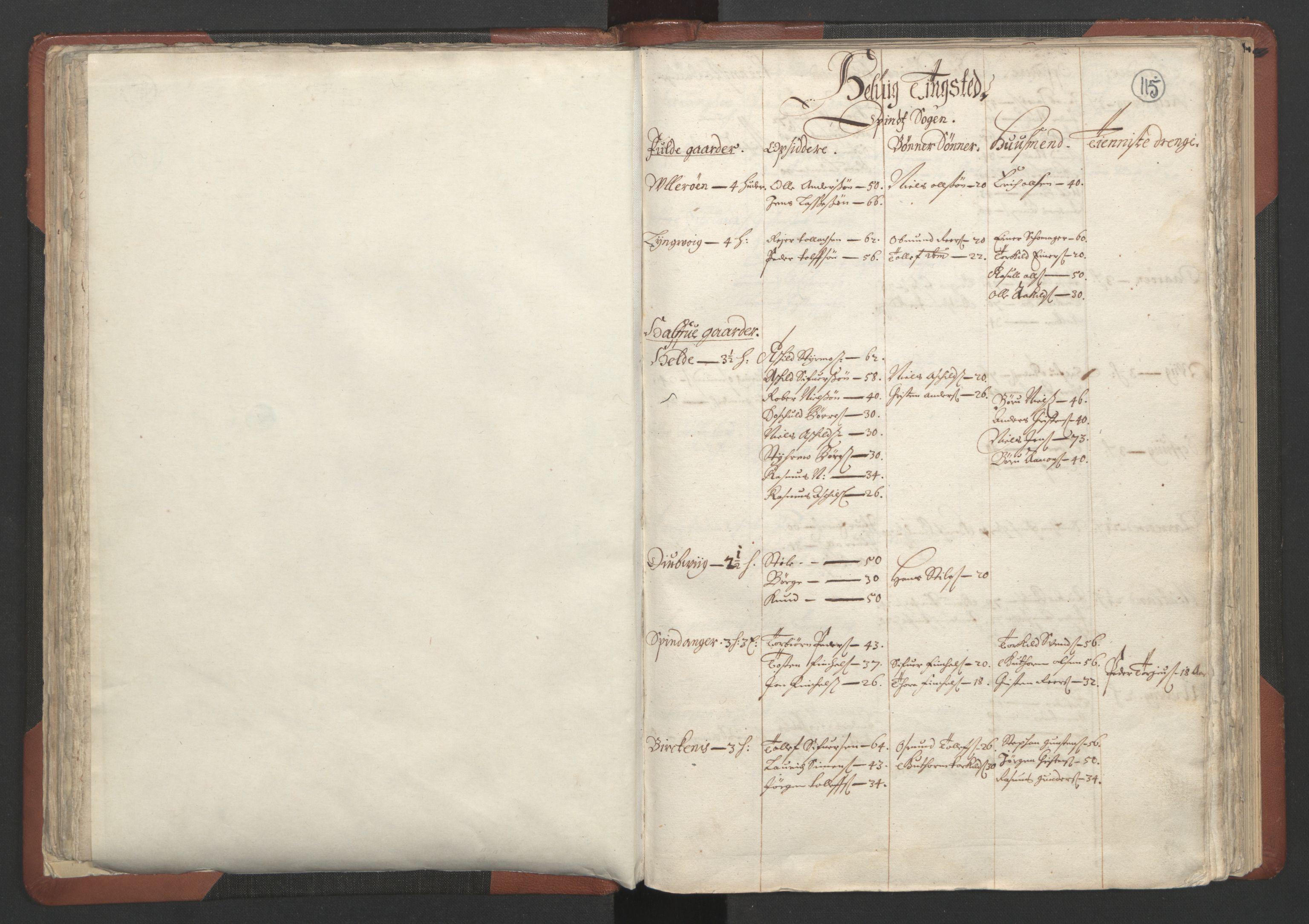 RA, Fogdenes og sorenskrivernes manntall 1664-1666, nr. 10: Lista len, 1664, s. 114-115