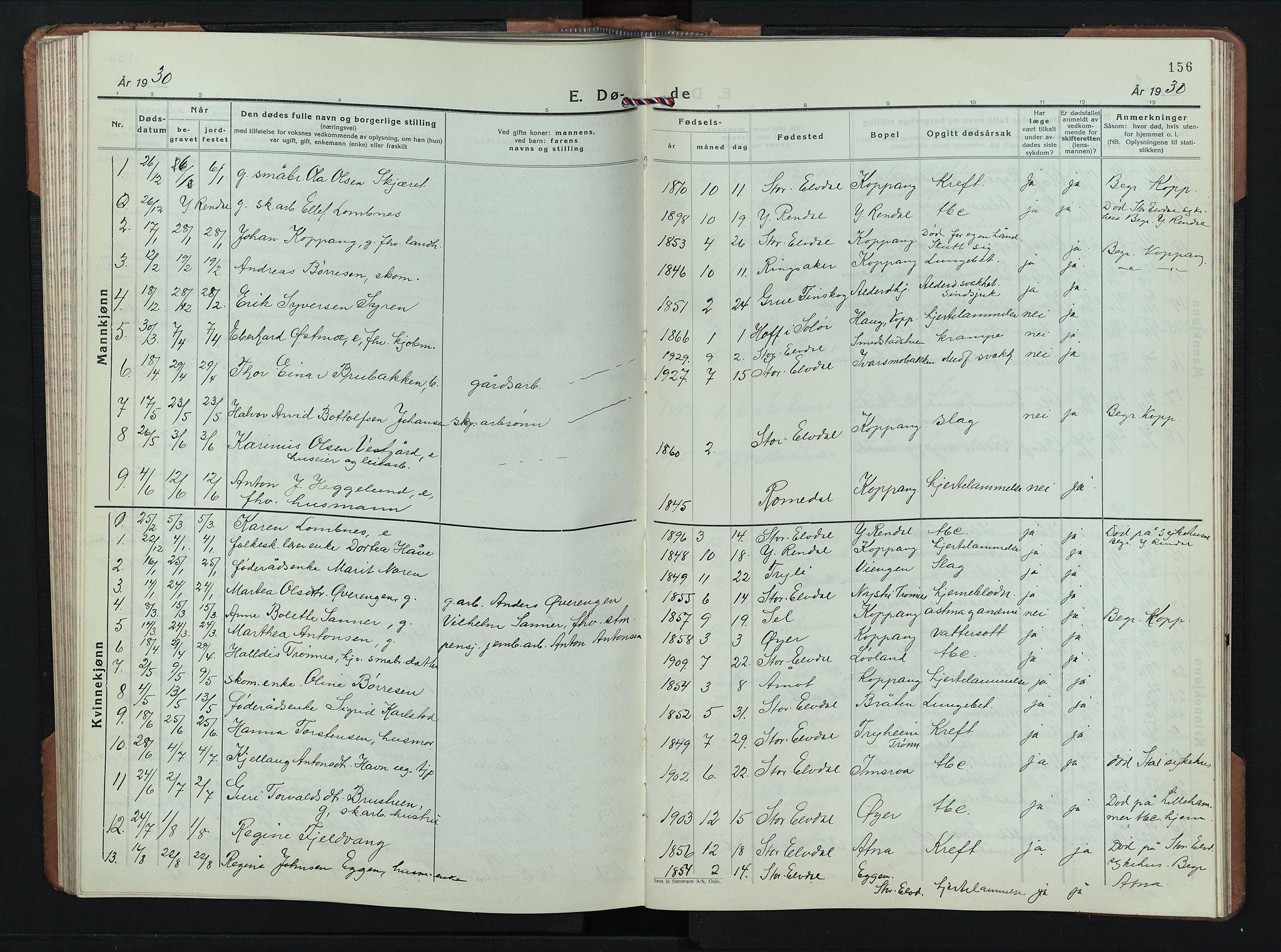 SAH, Stor-Elvdal prestekontor, Klokkerbok nr. 10, 1929-1955, s. 156