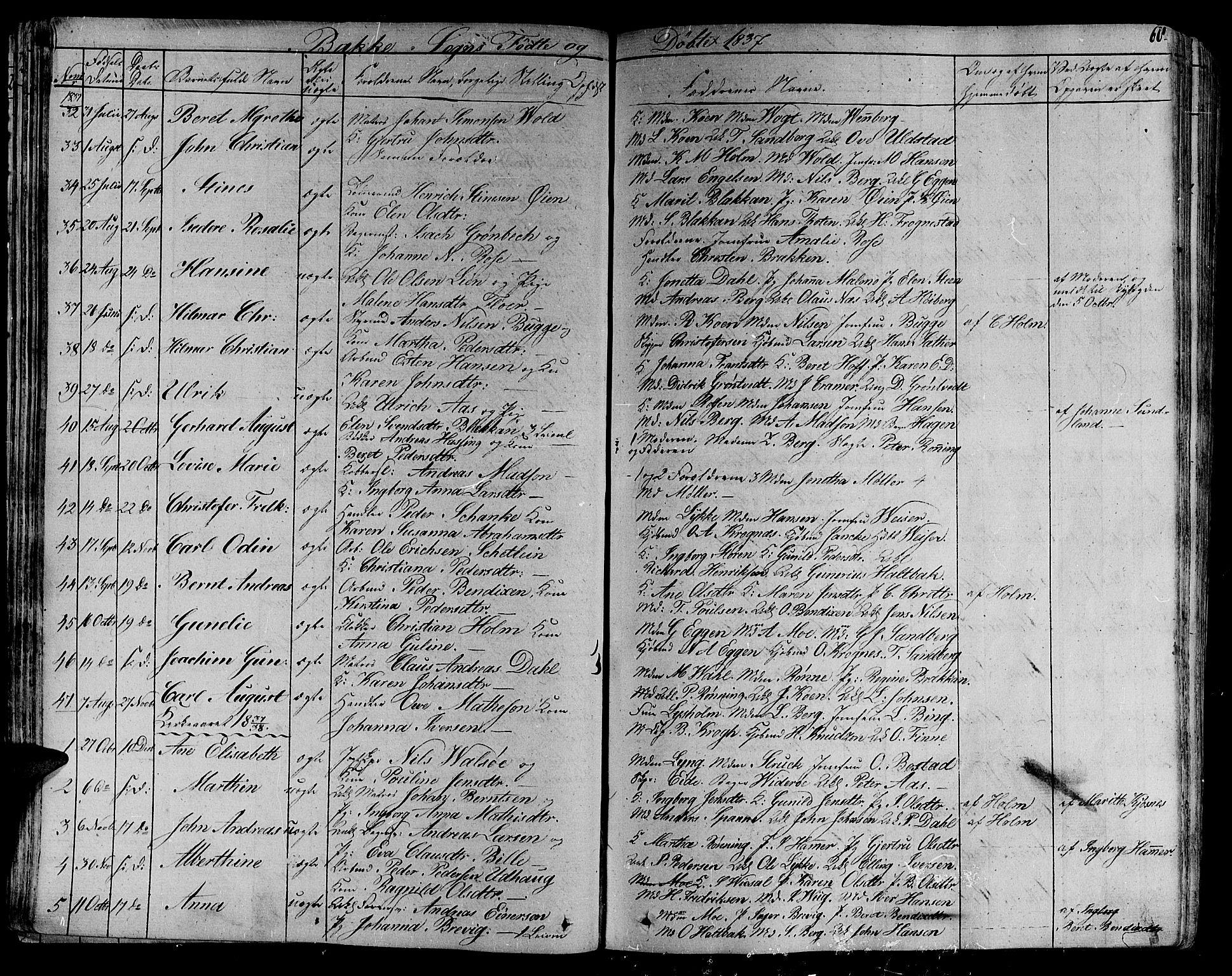 SAT, Ministerialprotokoller, klokkerbøker og fødselsregistre - Sør-Trøndelag, 606/L0287: Ministerialbok nr. 606A04 /2, 1826-1840, s. 60