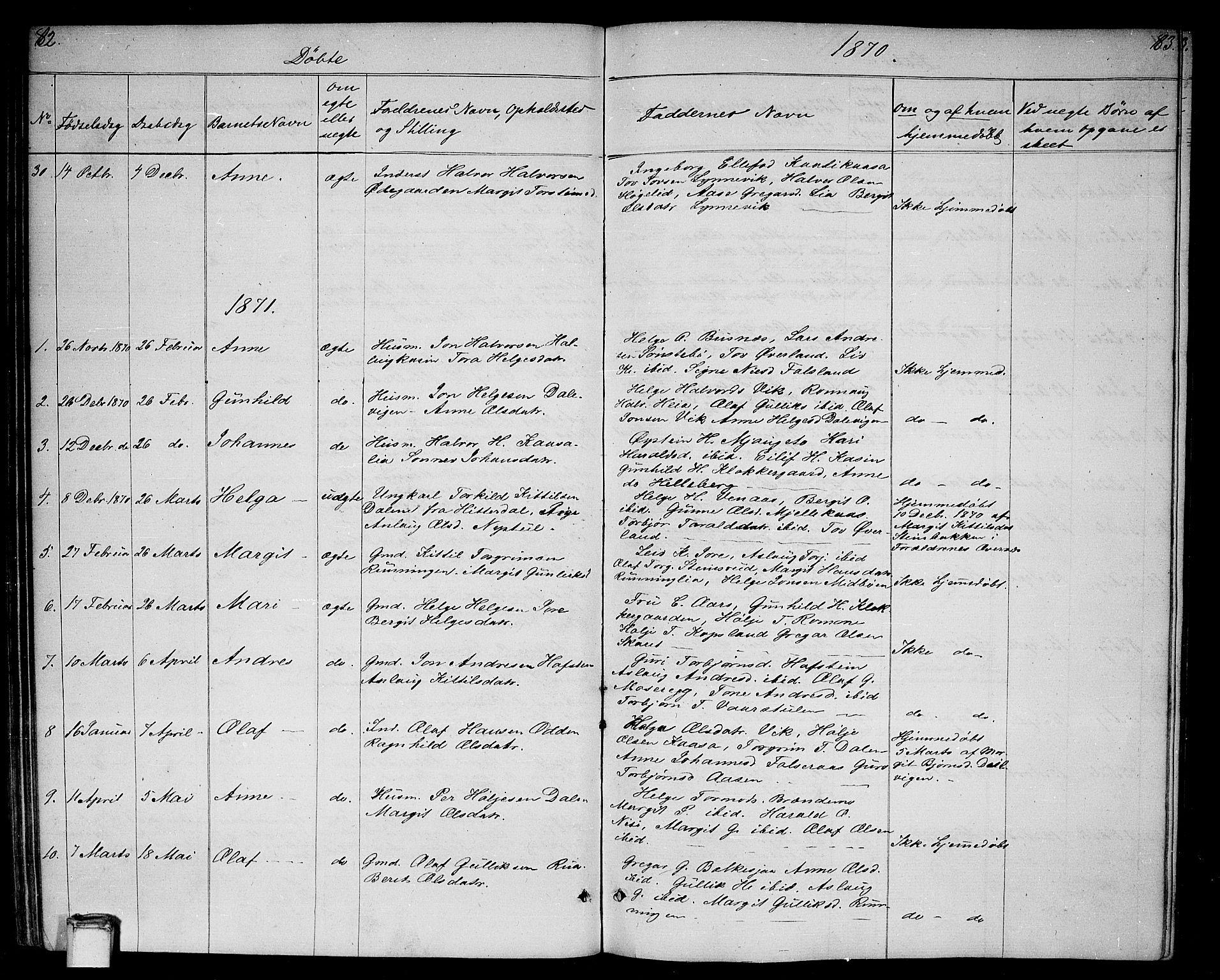 SAKO, Gransherad kirkebøker, G/Ga/L0002: Klokkerbok nr. I 2, 1854-1886, s. 82-83