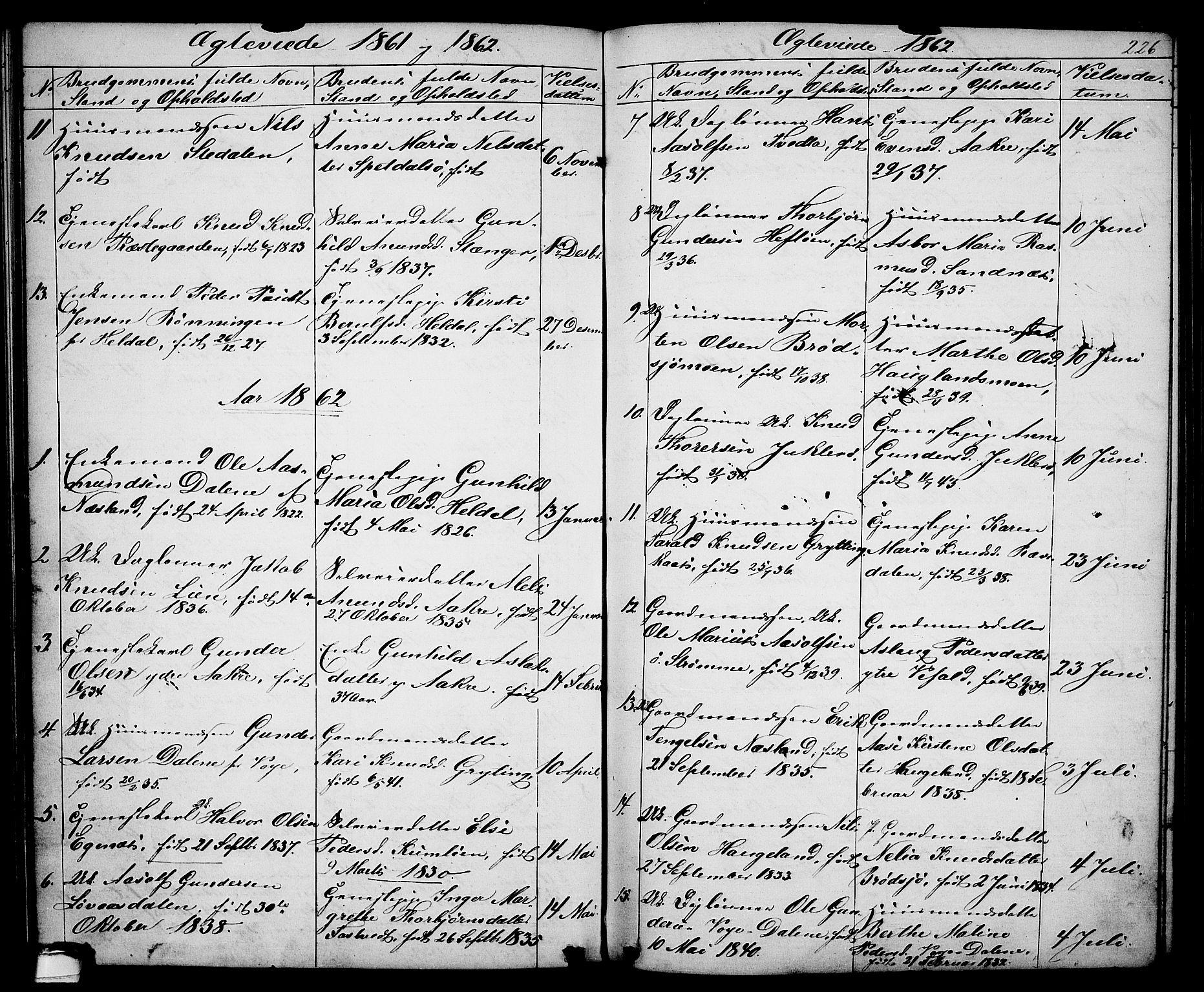 SAKO, Drangedal kirkebøker, G/Ga/L0002: Klokkerbok nr. I 2, 1856-1887, s. 226