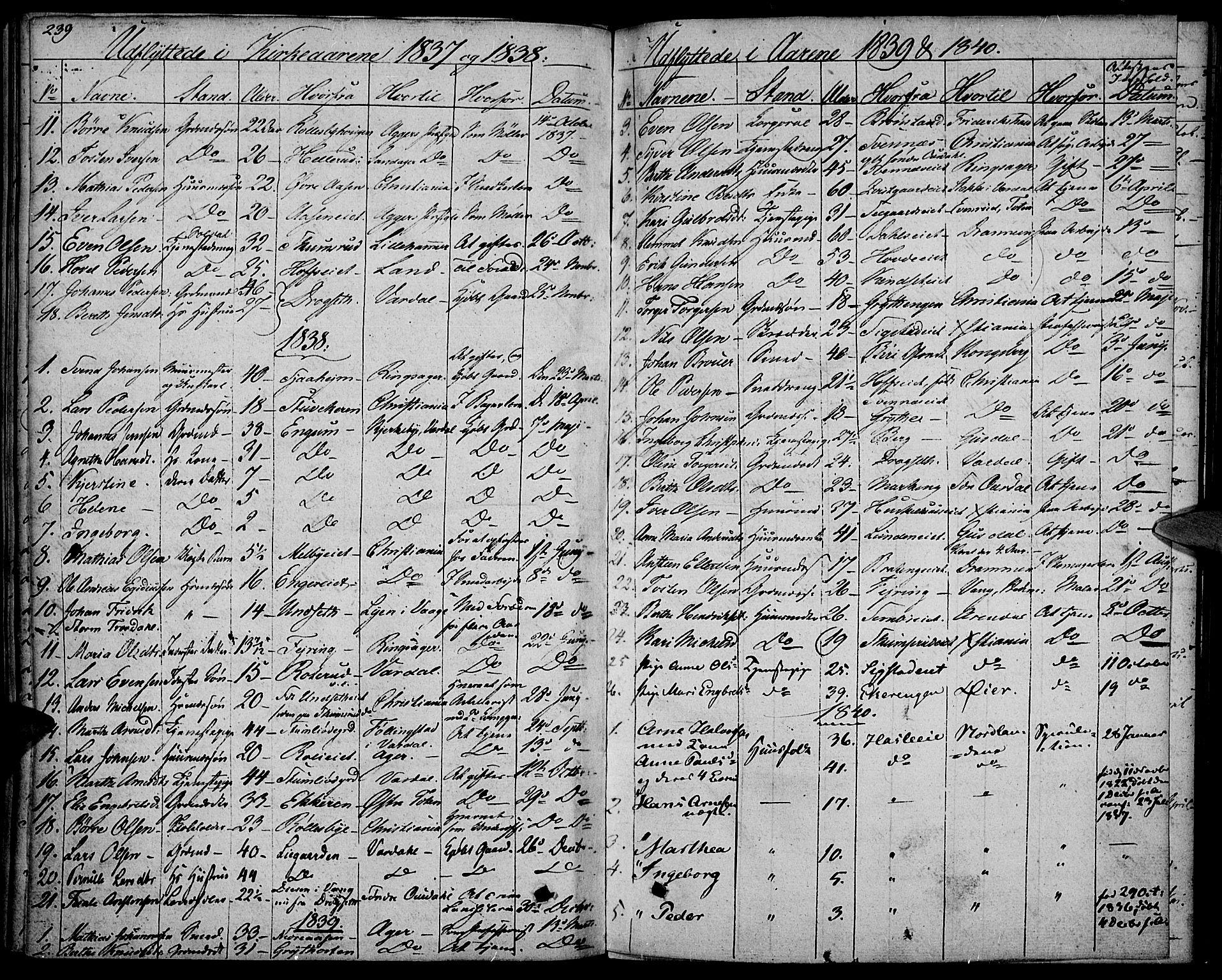 SAH, Biri prestekontor, Ministerialbok nr. 4, 1829-1842, s. 239