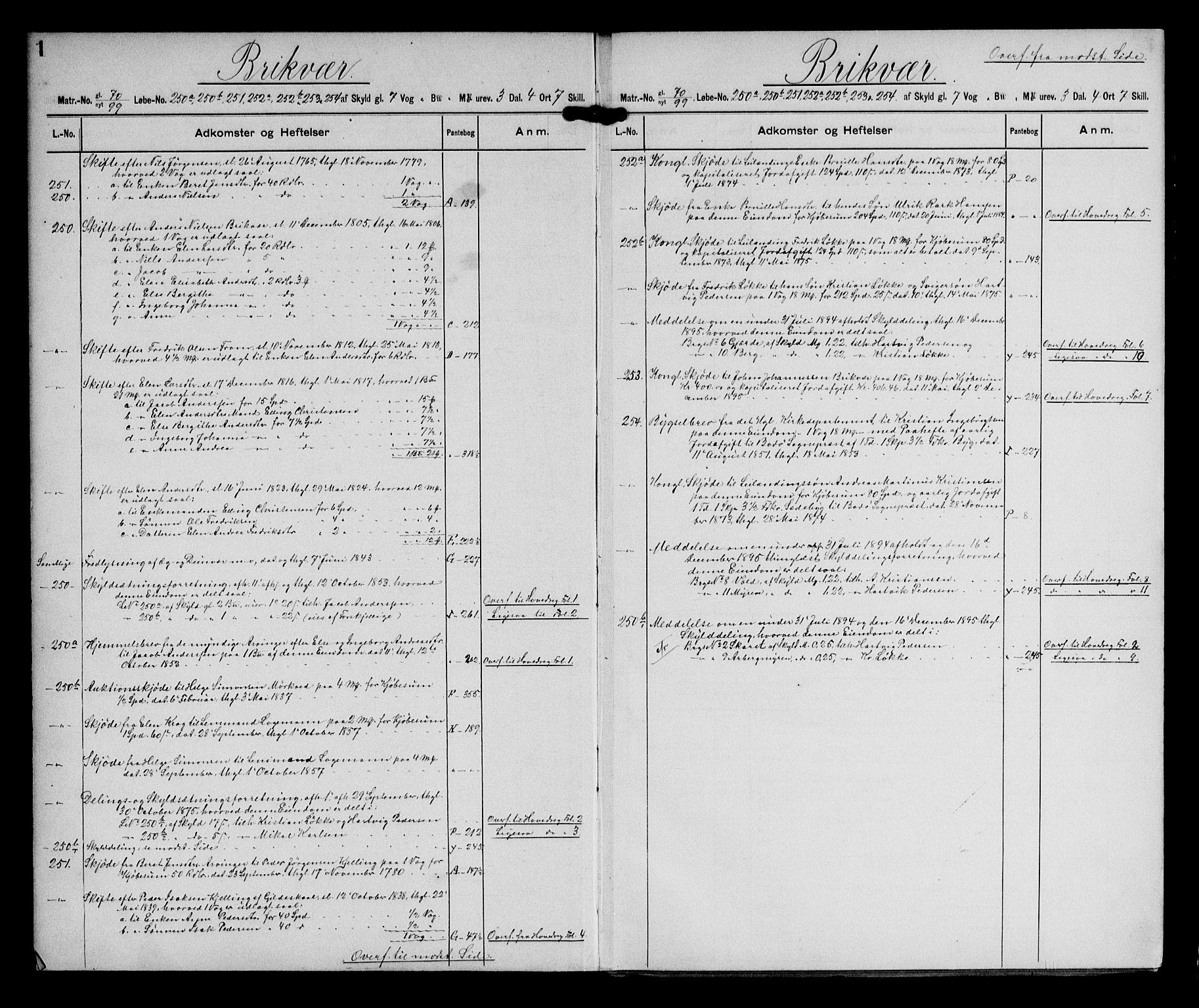 SAT, Salten sorenskriveri, 2/2A/L0039: Panteregister nr. 39, s. 1