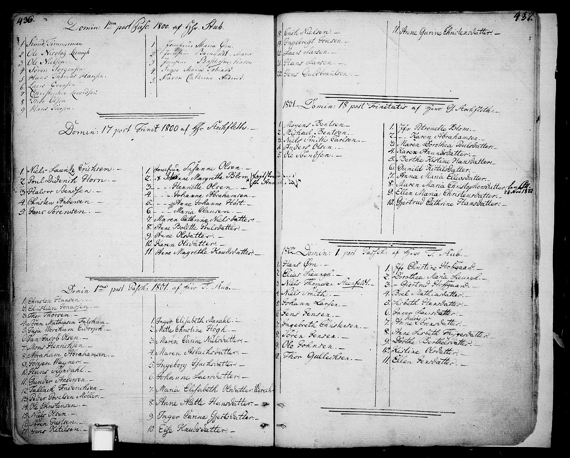 SAKO, Skien kirkebøker, F/Fa/L0004: Ministerialbok nr. 4, 1792-1814, s. 436-437