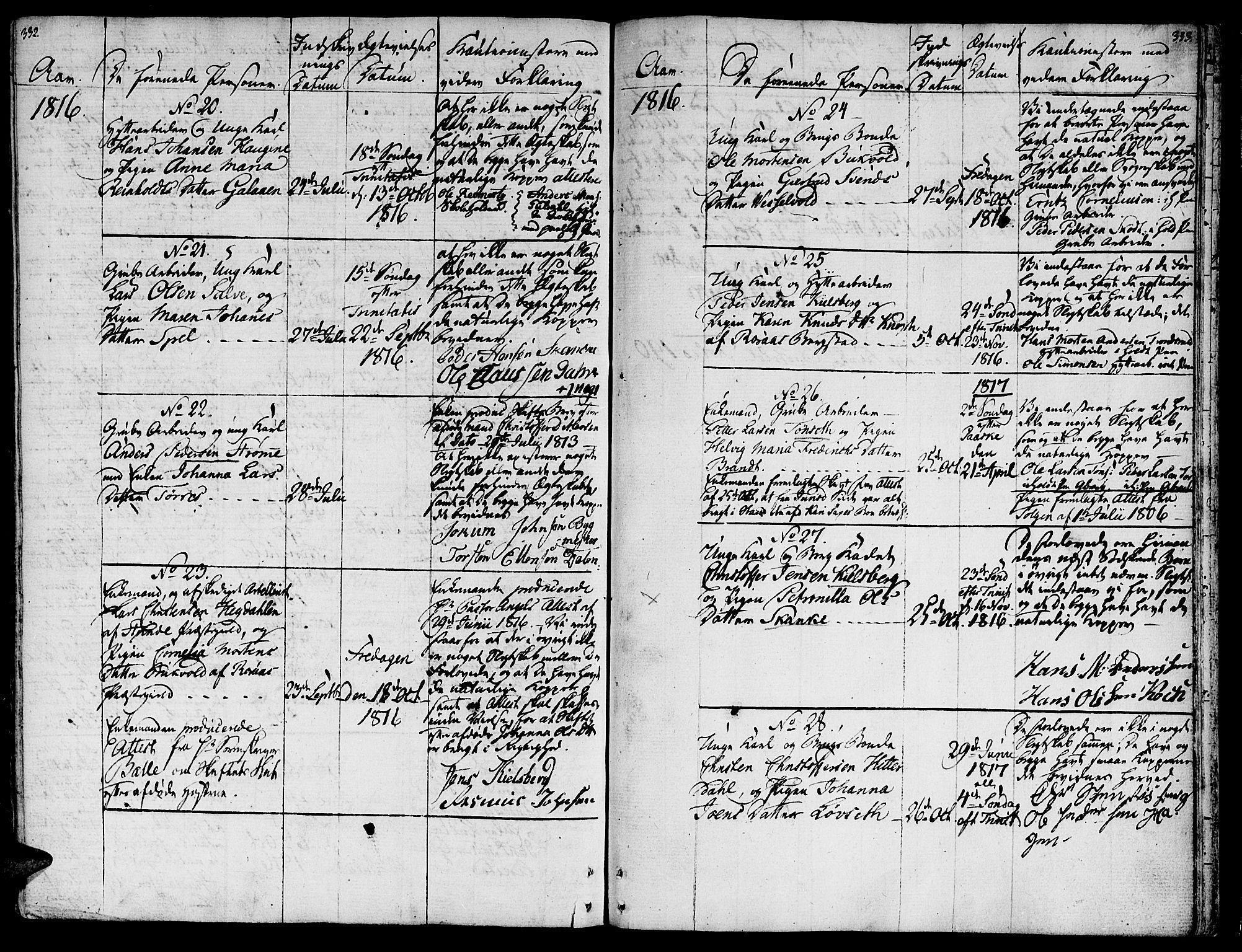SAT, Ministerialprotokoller, klokkerbøker og fødselsregistre - Sør-Trøndelag, 681/L0928: Ministerialbok nr. 681A06, 1806-1816, s. 332-333
