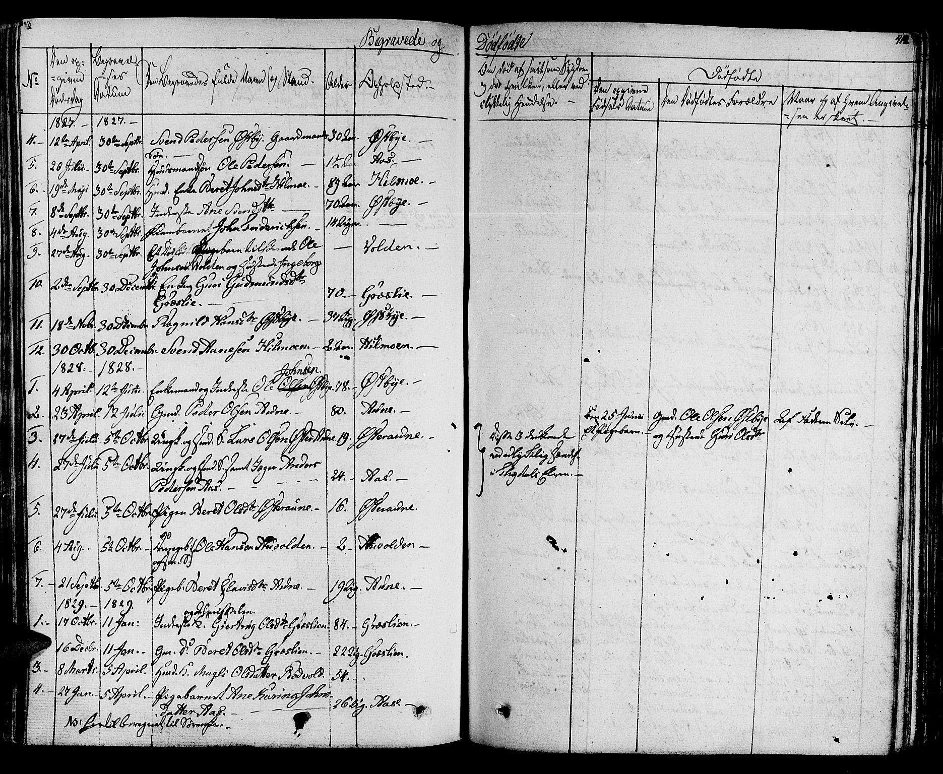 SAT, Ministerialprotokoller, klokkerbøker og fødselsregistre - Sør-Trøndelag, 695/L1144: Ministerialbok nr. 695A05 /2, 1824-1842, s. 412