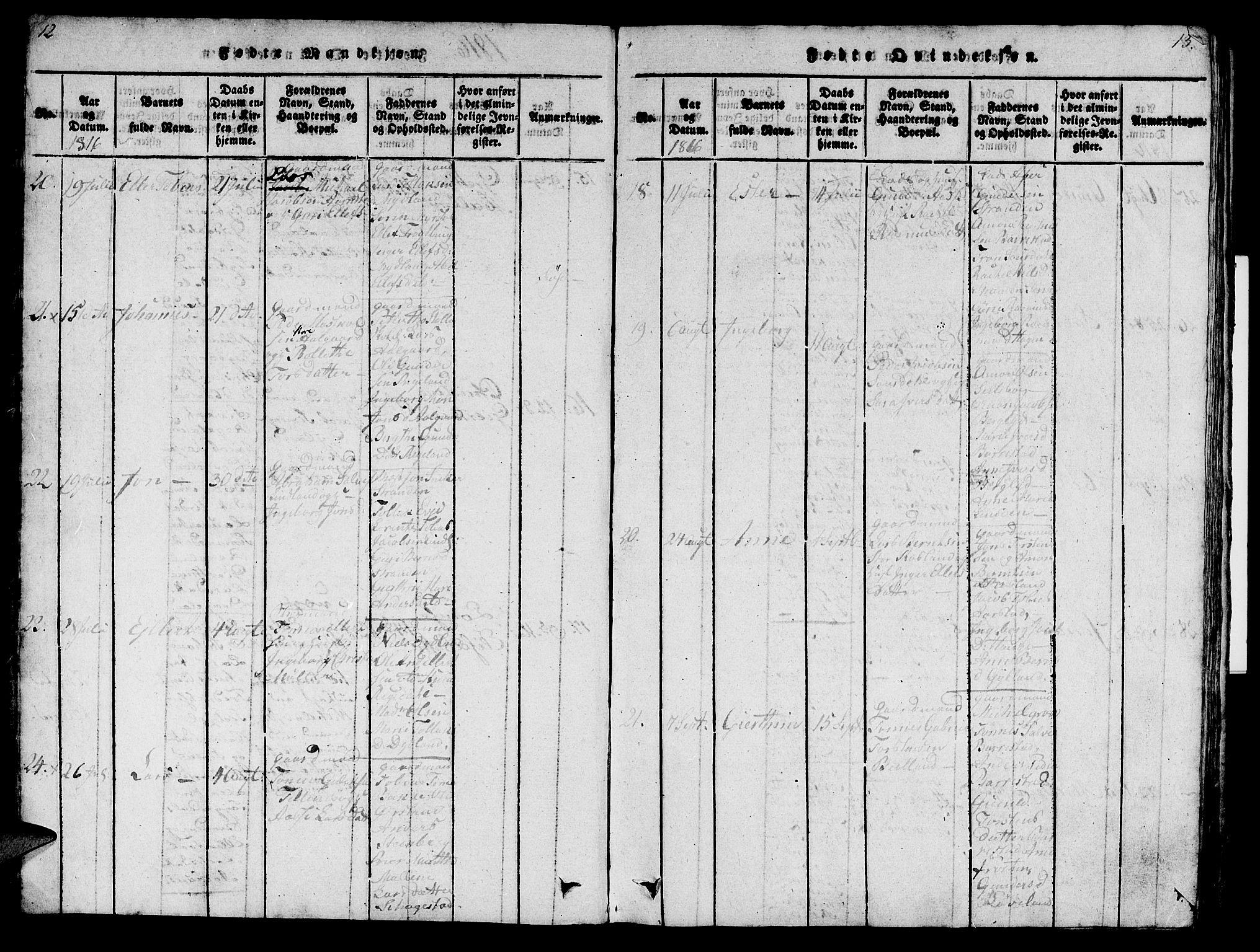 SAST, Sokndal sokneprestkontor, Ministerialbok nr. A 6, 1815-1826, s. 12-13