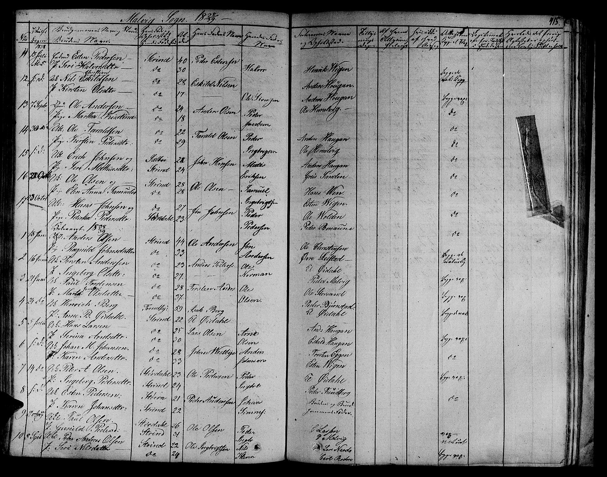 SAT, Ministerialprotokoller, klokkerbøker og fødselsregistre - Sør-Trøndelag, 606/L0288: Ministerialbok nr. 606A04 /3, 1826-1840, s. 415