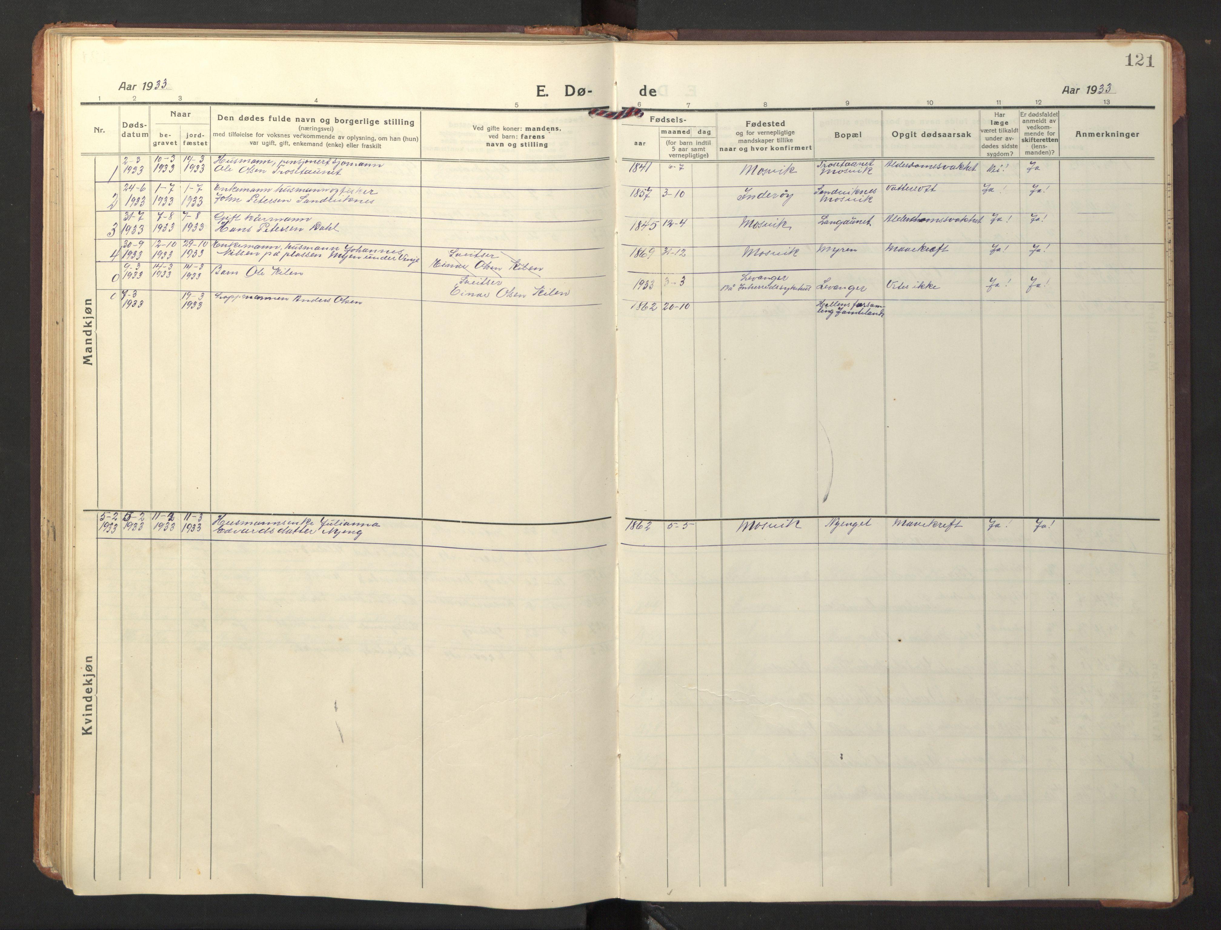 SAT, Ministerialprotokoller, klokkerbøker og fødselsregistre - Nord-Trøndelag, 733/L0328: Klokkerbok nr. 733C03, 1919-1966, s. 121