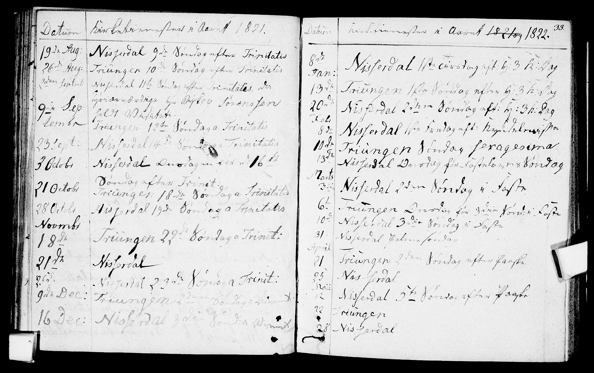 SAKO, Nissedal kirkebøker, F/Fa/L0001: Ministerialbok nr. I 1, 1811-1814, s. 33