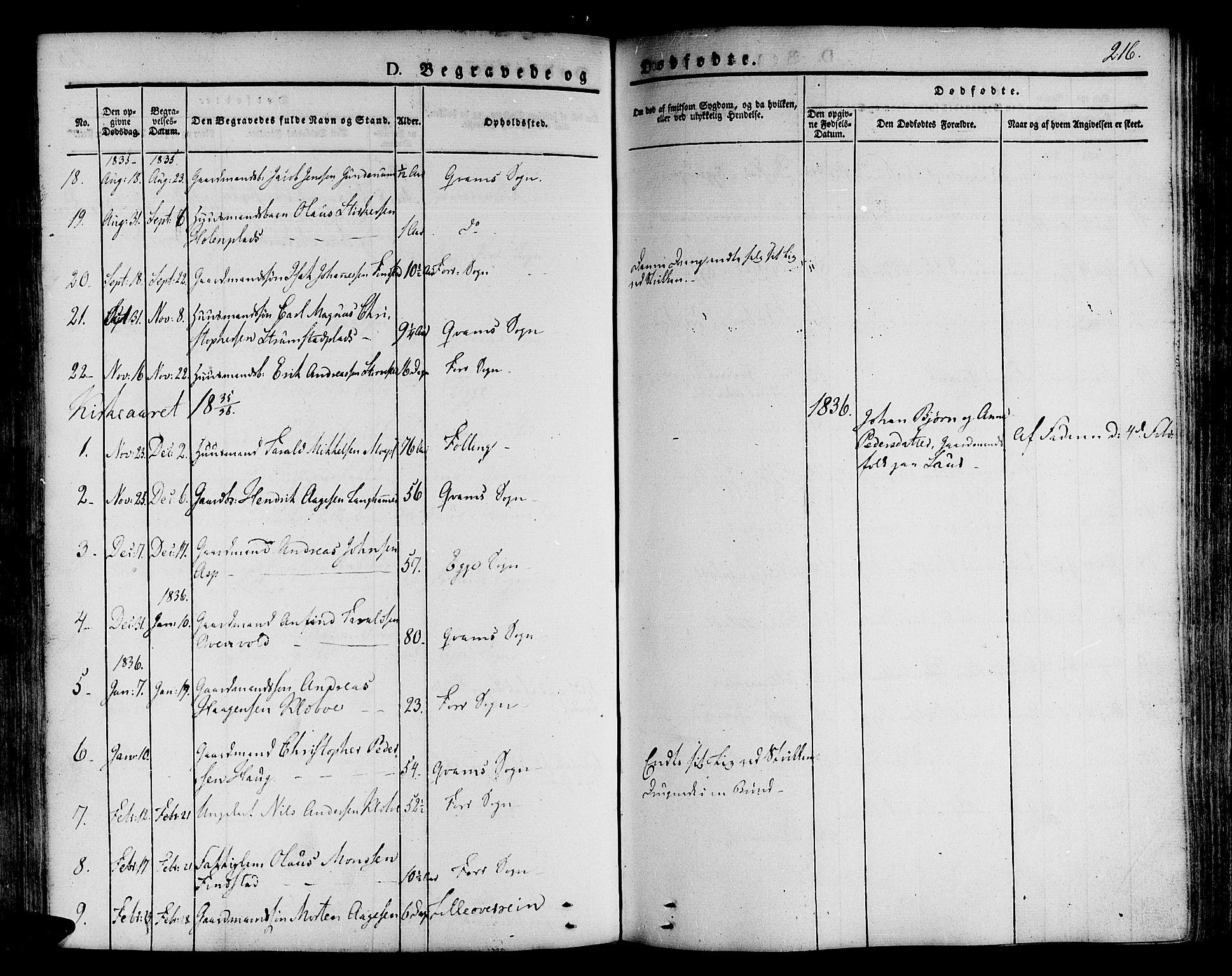 SAT, Ministerialprotokoller, klokkerbøker og fødselsregistre - Nord-Trøndelag, 746/L0445: Ministerialbok nr. 746A04, 1826-1846, s. 216